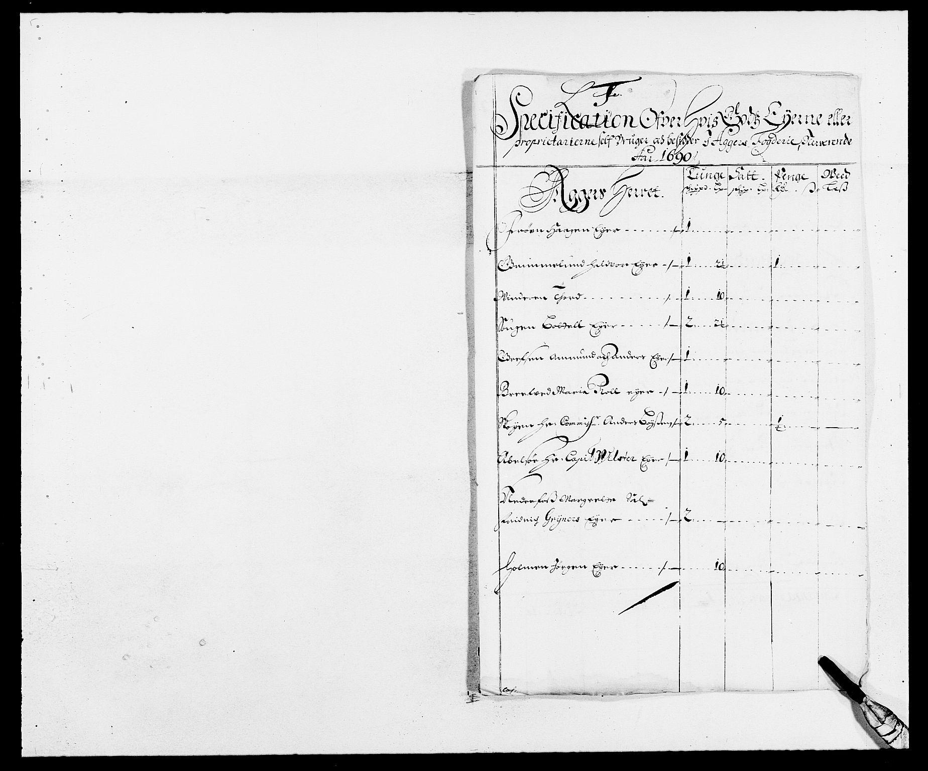 RA, Rentekammeret inntil 1814, Reviderte regnskaper, Fogderegnskap, R08/L0423: Fogderegnskap Aker, 1687-1689, s. 200