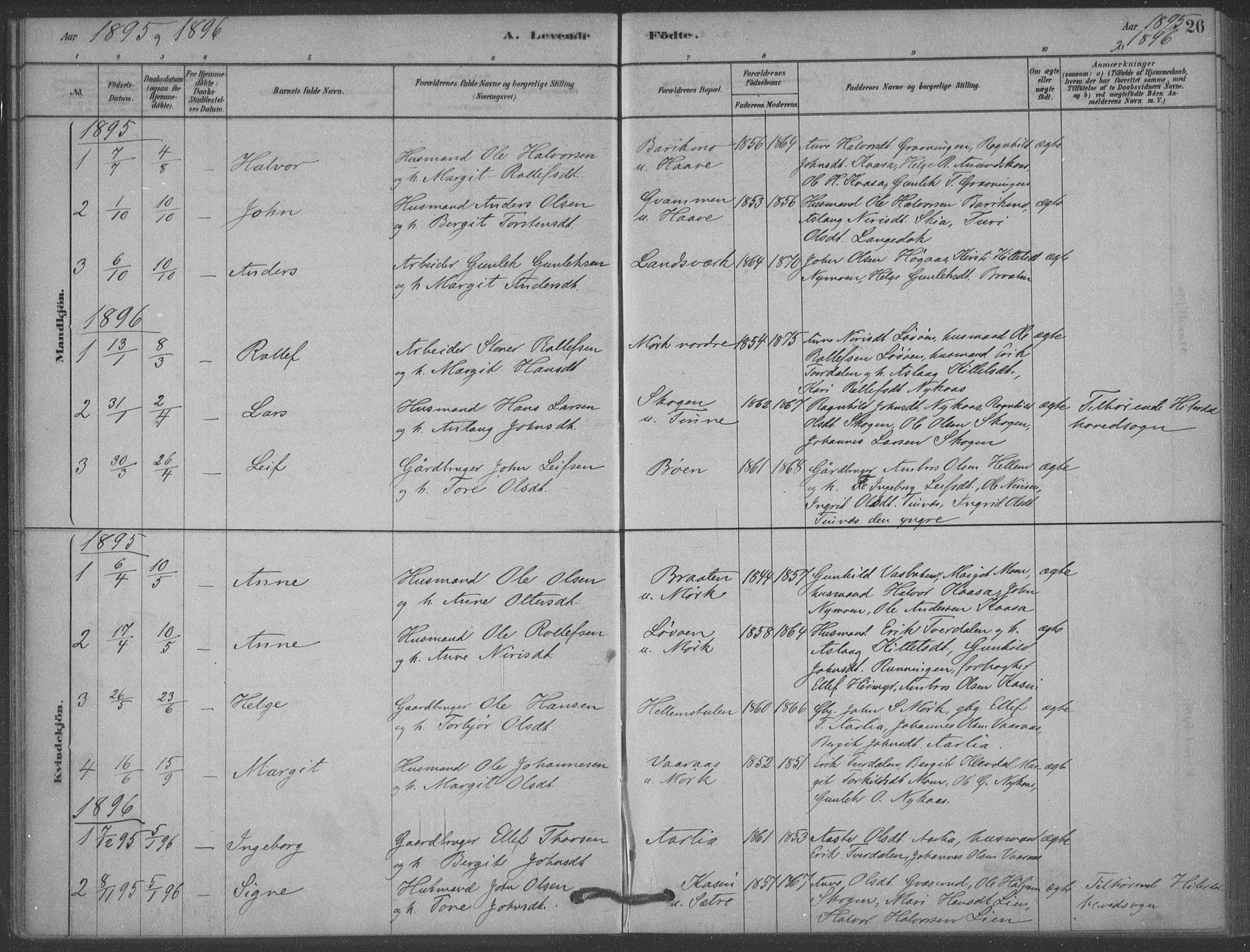 SAKO, Heddal kirkebøker, F/Fb/L0002: Ministerialbok nr. II 2, 1878-1913, s. 26