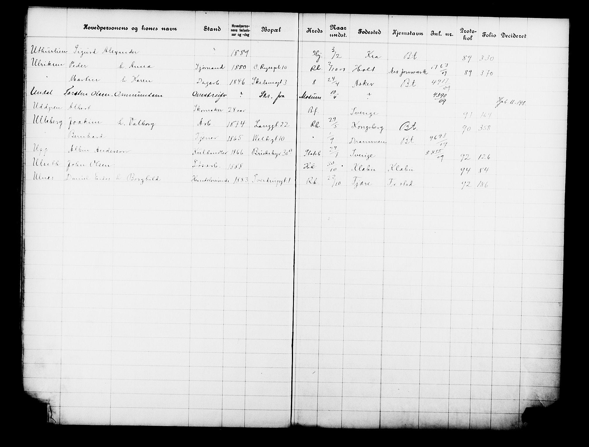 OBA, Fattigvesenet, Fb/L0028: Hjemstavnsregister, 1909, s. 207