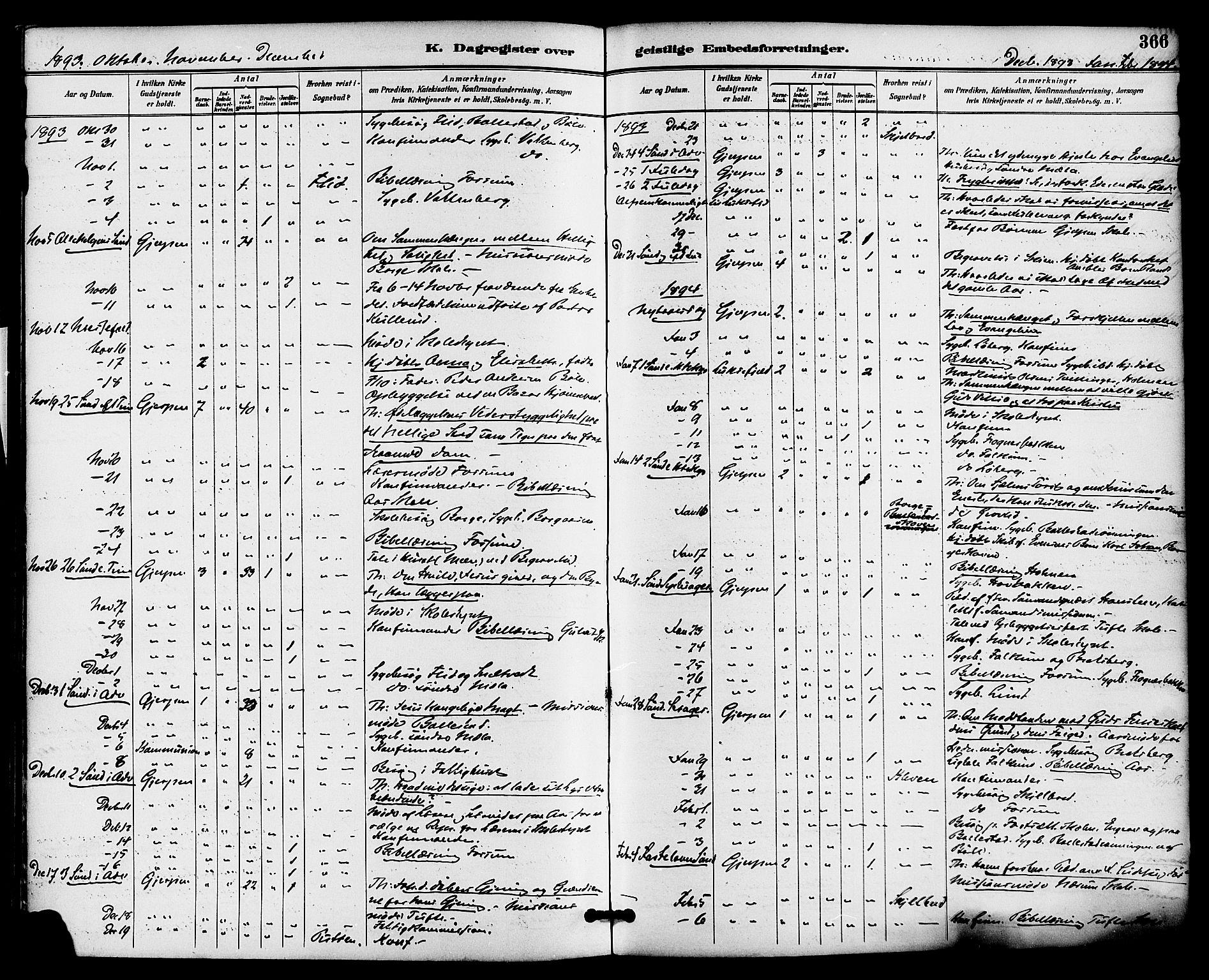 SAKO, Gjerpen kirkebøker, F/Fa/L0010: Ministerialbok nr. 10, 1886-1895, s. 366