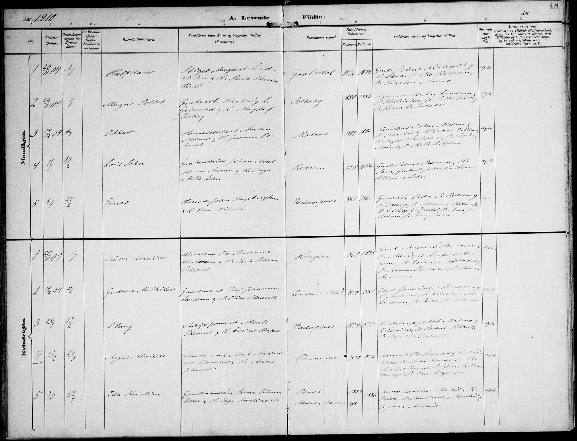 SAT, Ministerialprotokoller, klokkerbøker og fødselsregistre - Nord-Trøndelag, 745/L0430: Ministerialbok nr. 745A02, 1895-1913, s. 48