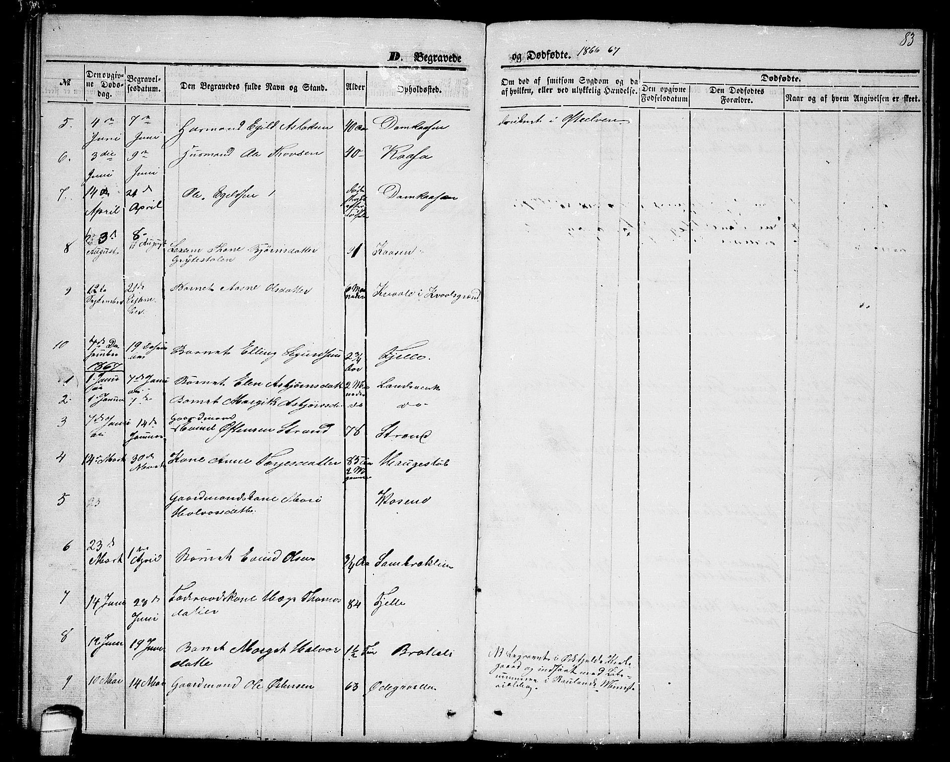 SAKO, Lårdal kirkebøker, G/Gc/L0002: Klokkerbok nr. III 2, 1852-1877, s. 83