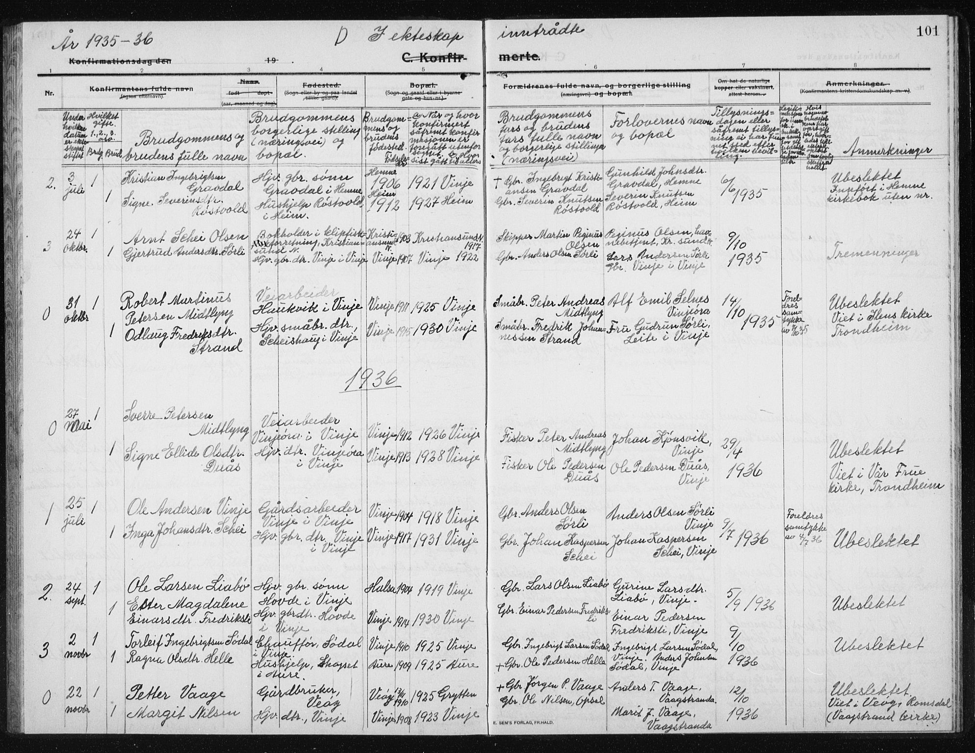 SAT, Ministerialprotokoller, klokkerbøker og fødselsregistre - Sør-Trøndelag, 631/L0515: Klokkerbok nr. 631C03, 1913-1939, s. 101