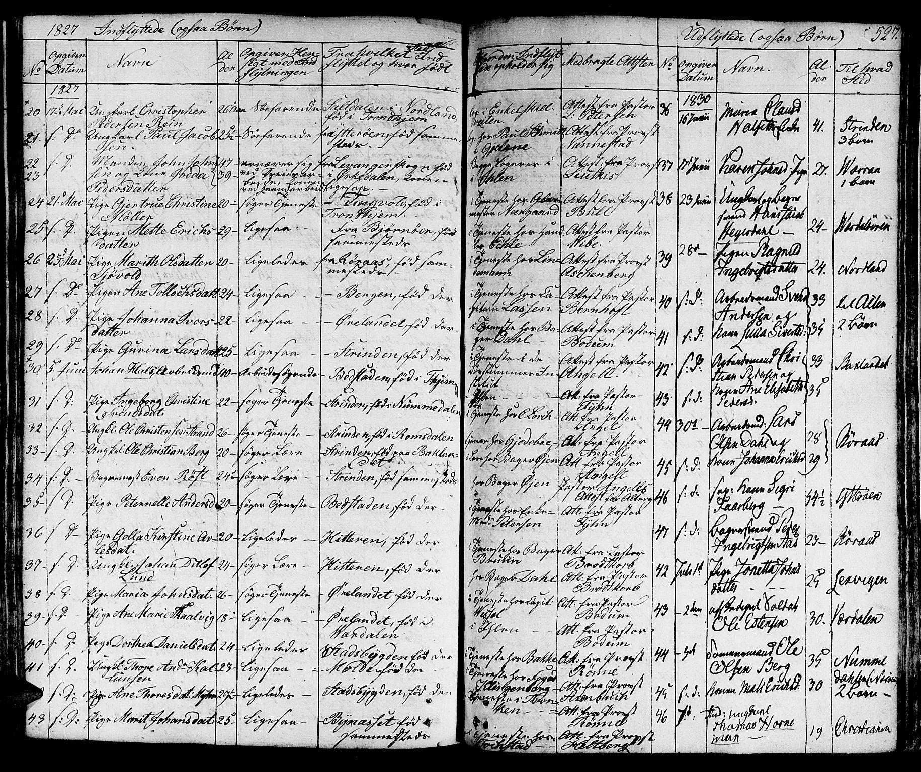 SAT, Ministerialprotokoller, klokkerbøker og fødselsregistre - Sør-Trøndelag, 601/L0045: Ministerialbok nr. 601A13, 1821-1831, s. 527