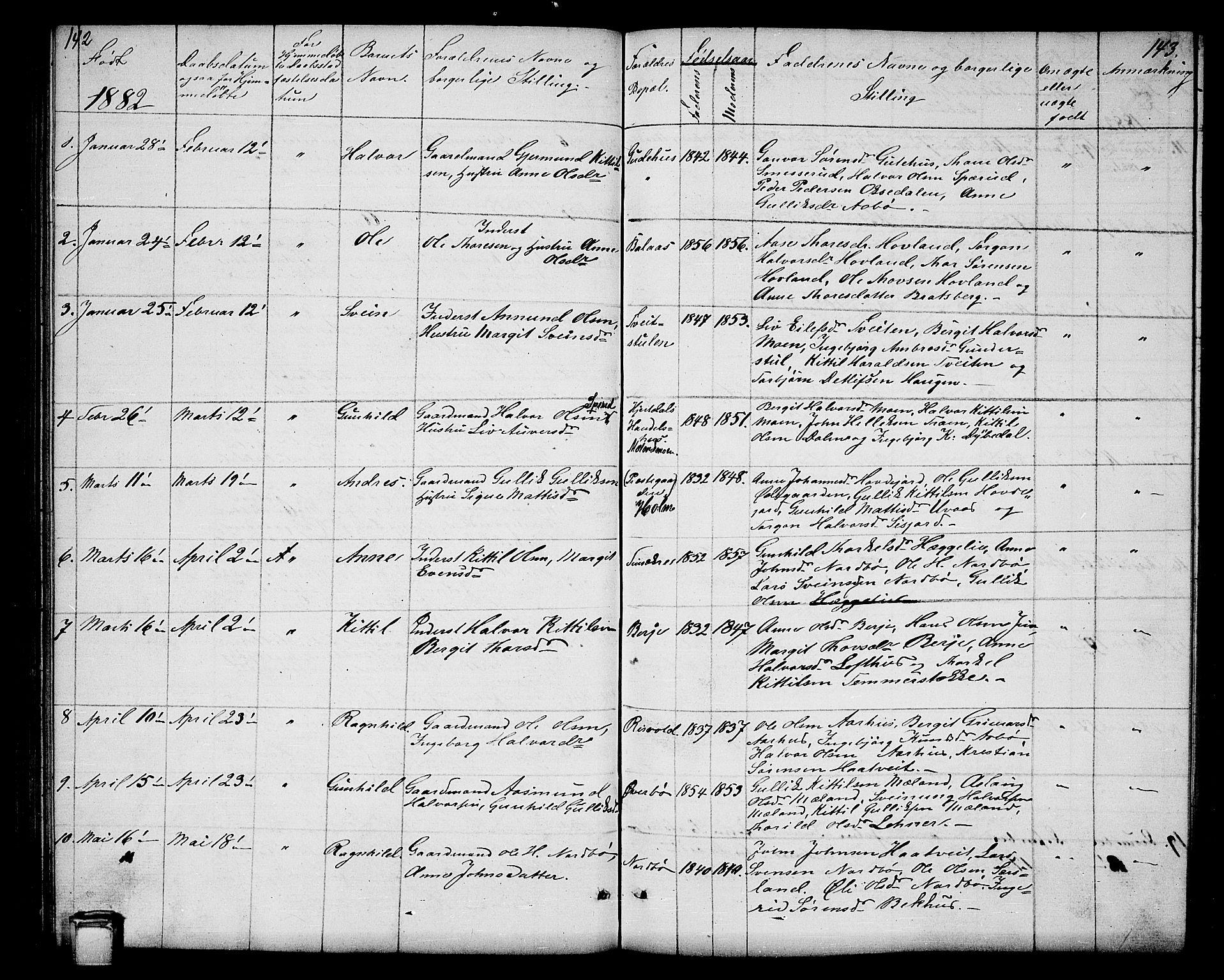 SAKO, Hjartdal kirkebøker, G/Ga/L0002: Klokkerbok nr. I 2, 1854-1888, s. 142-143