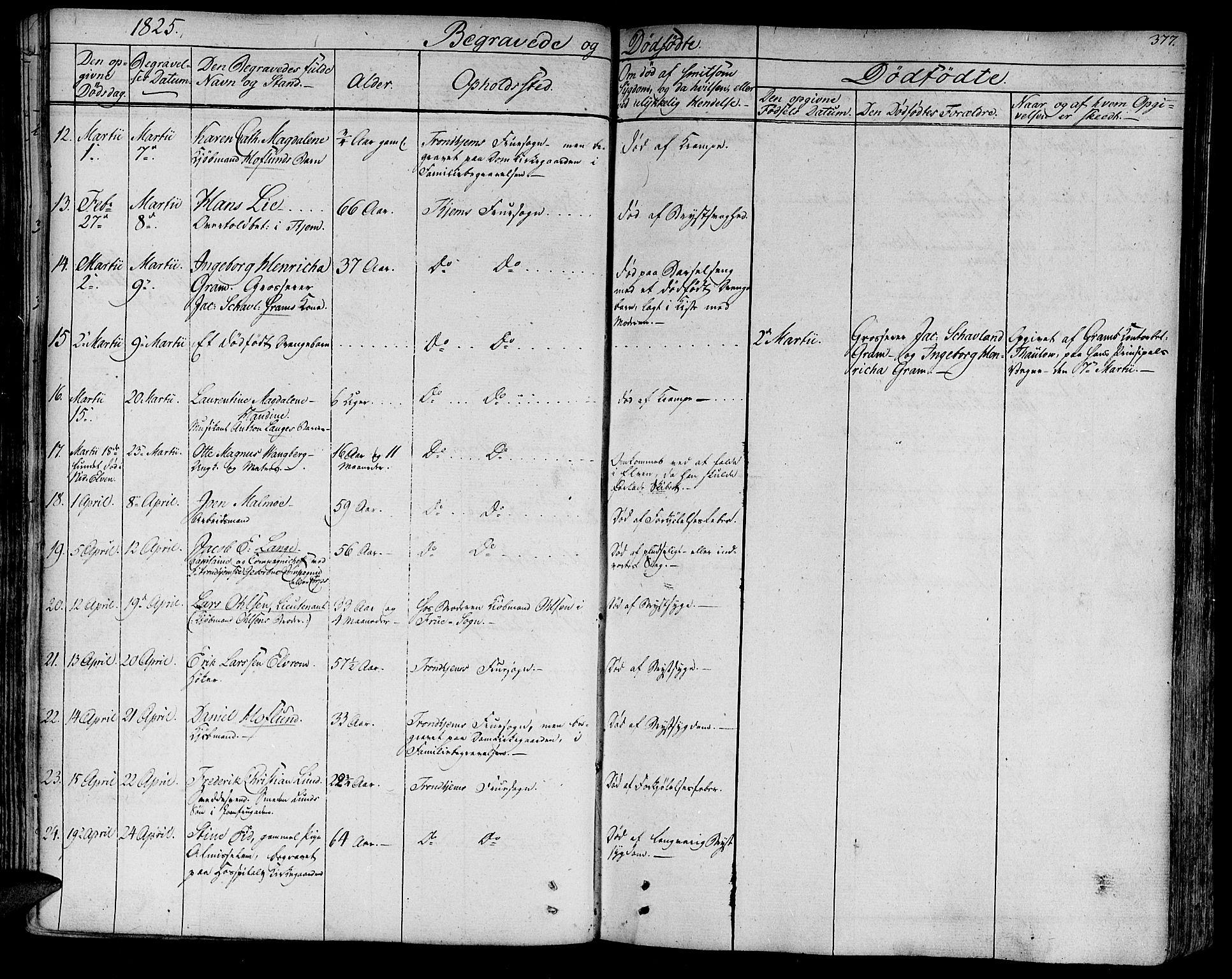 SAT, Ministerialprotokoller, klokkerbøker og fødselsregistre - Sør-Trøndelag, 602/L0109: Ministerialbok nr. 602A07, 1821-1840, s. 377