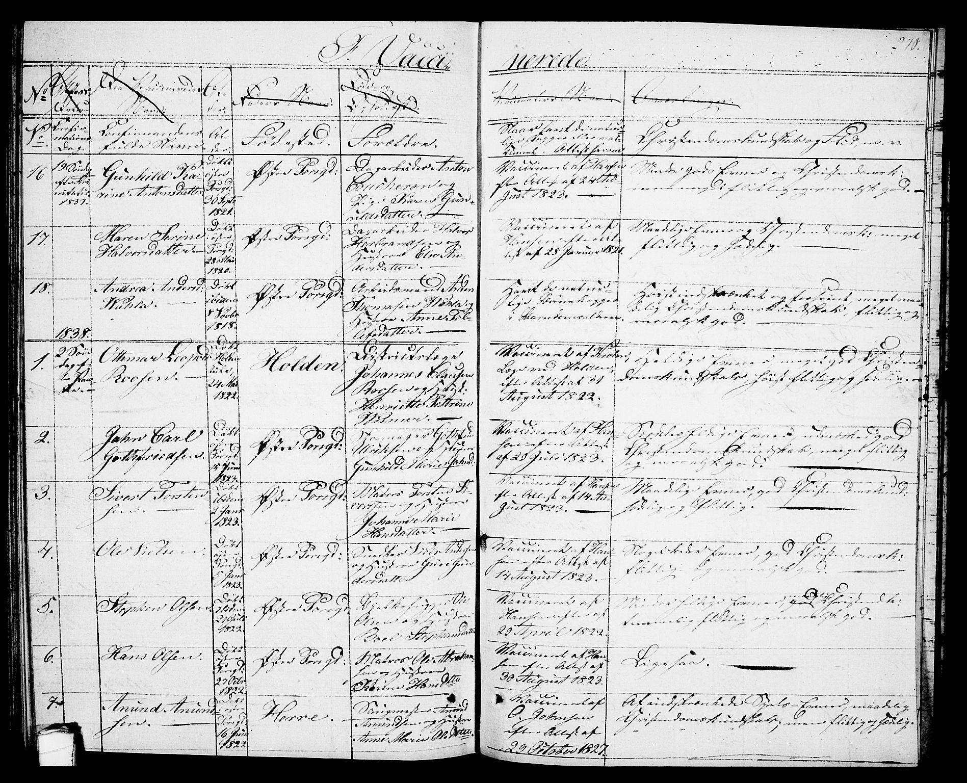 SAKO, Porsgrunn kirkebøker , G/Gb/L0002: Klokkerbok nr. II 2, 1828-1841, s. 270