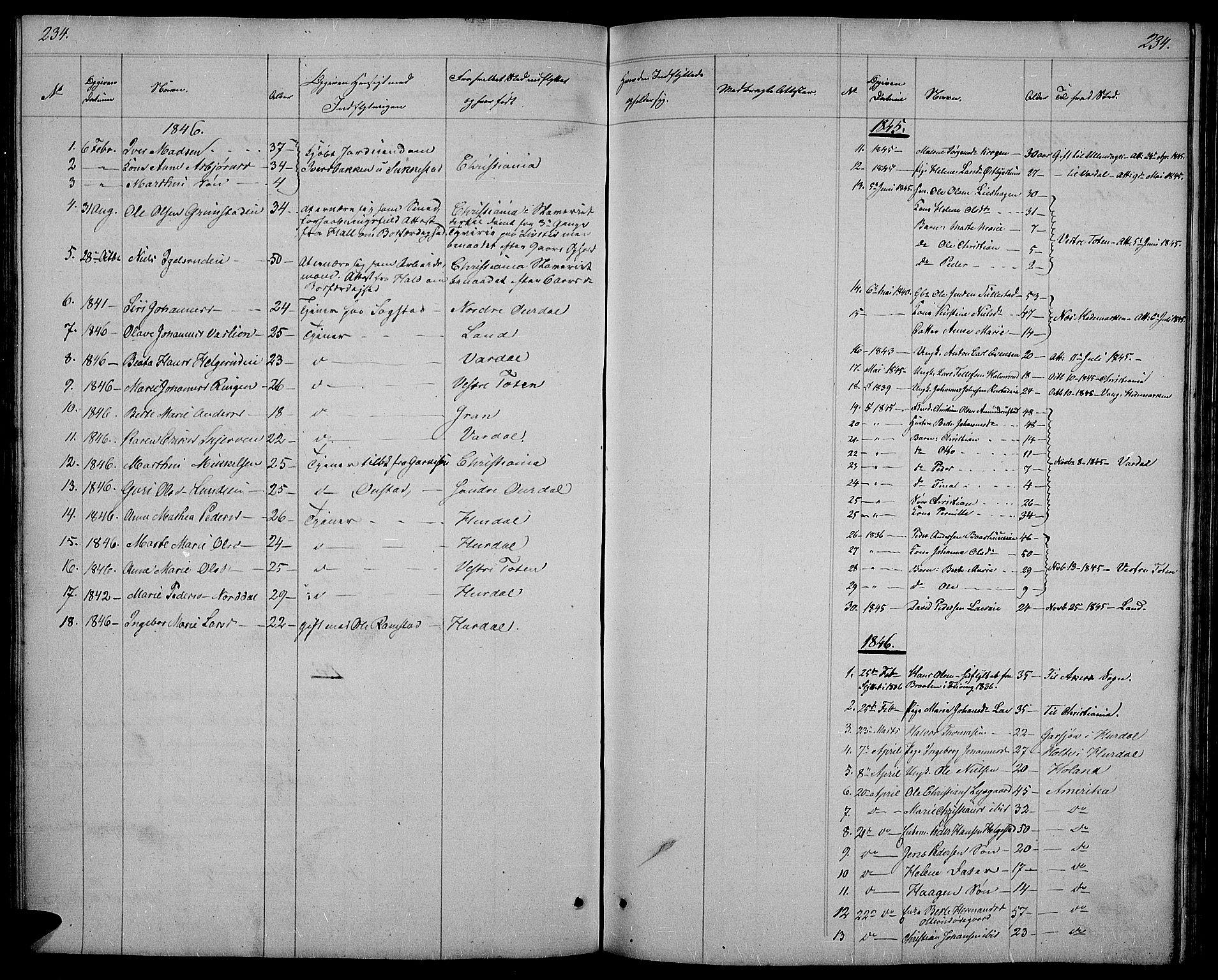 SAH, Østre Toten prestekontor, Klokkerbok nr. 2, 1840-1847, s. 234