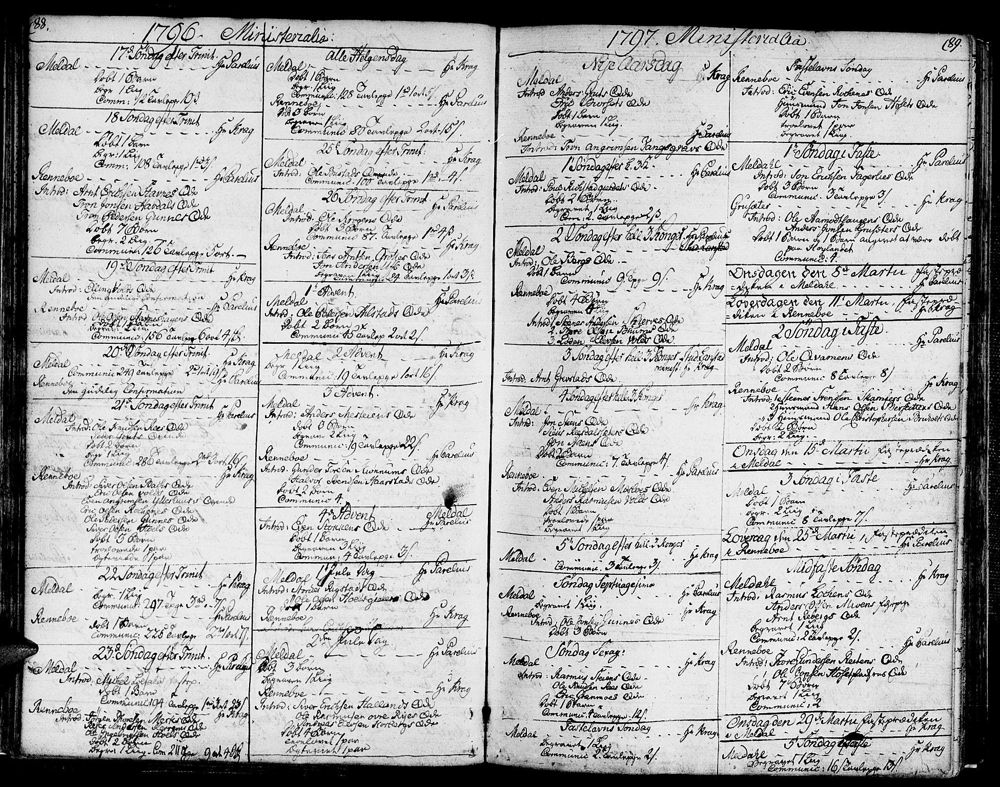 SAT, Ministerialprotokoller, klokkerbøker og fødselsregistre - Sør-Trøndelag, 672/L0852: Ministerialbok nr. 672A05, 1776-1815, s. 88-89