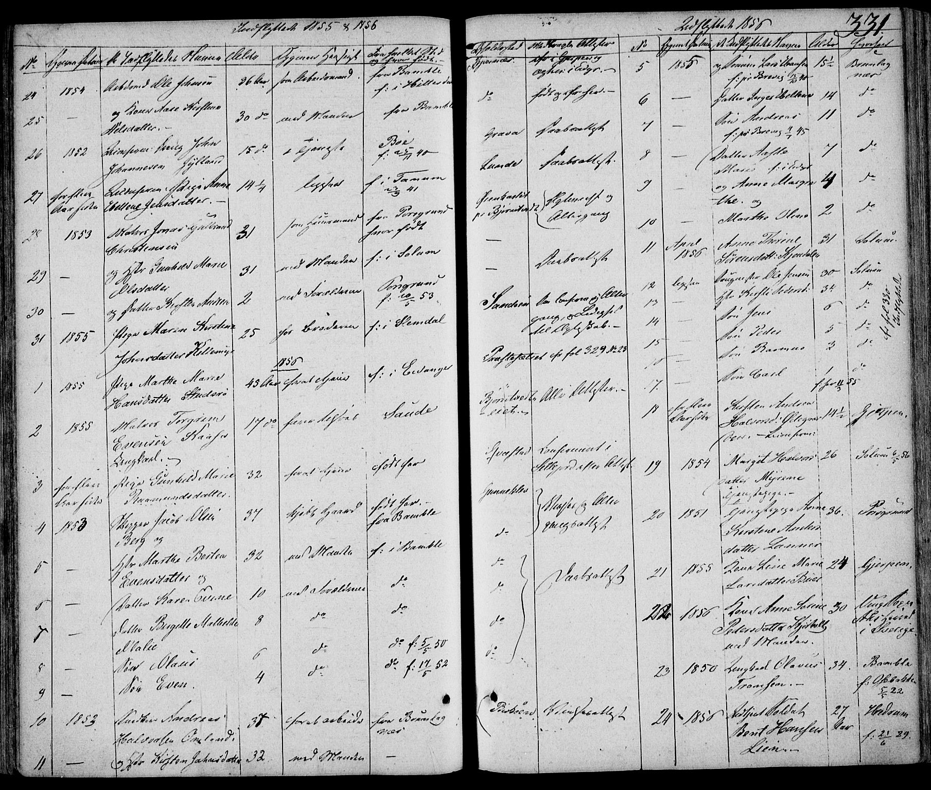 SAKO, Eidanger kirkebøker, F/Fa/L0008: Ministerialbok nr. 8, 1831-1858, s. 331