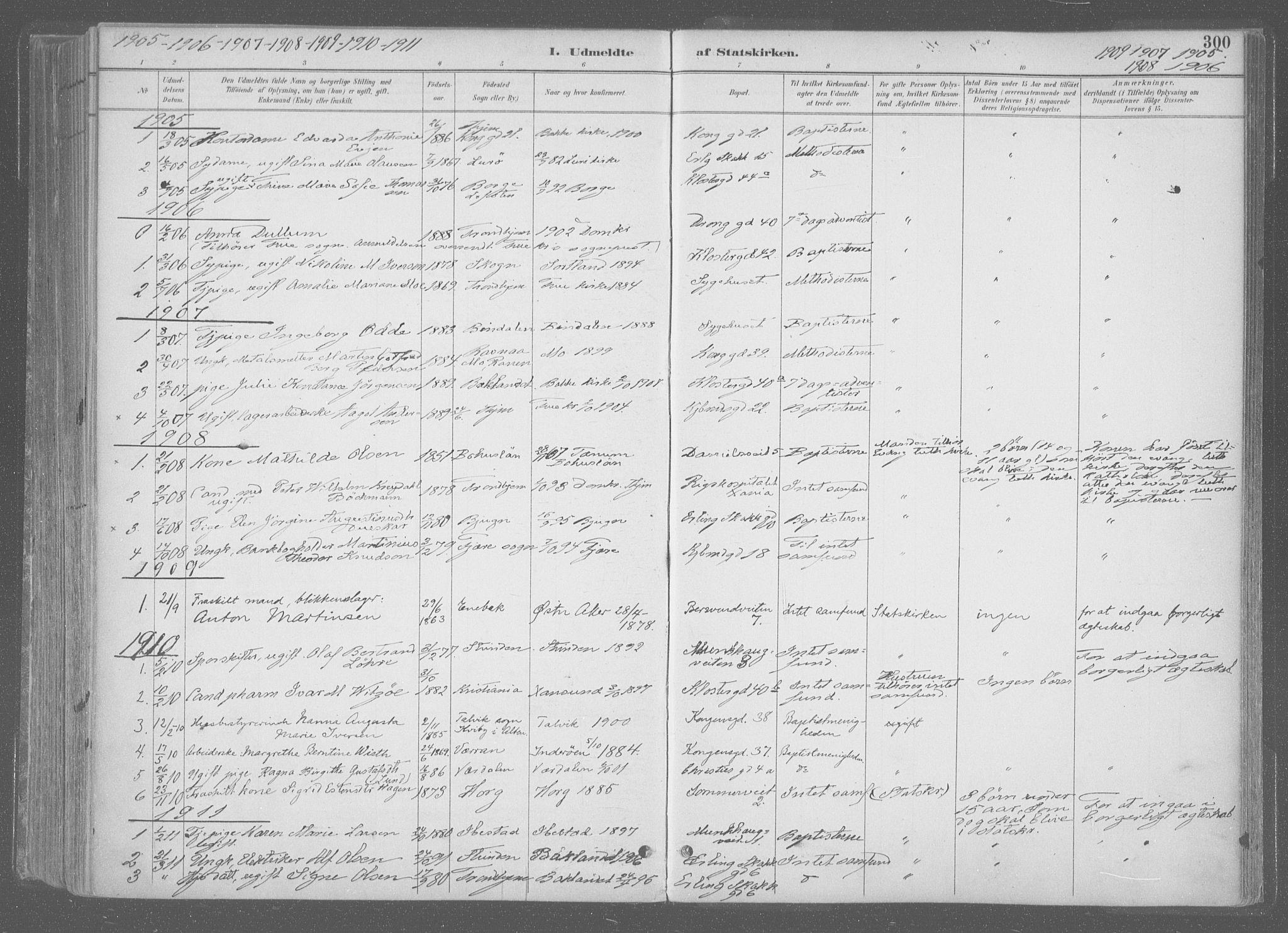 SAT, Ministerialprotokoller, klokkerbøker og fødselsregistre - Sør-Trøndelag, 601/L0064: Ministerialbok nr. 601A31, 1891-1911, s. 300