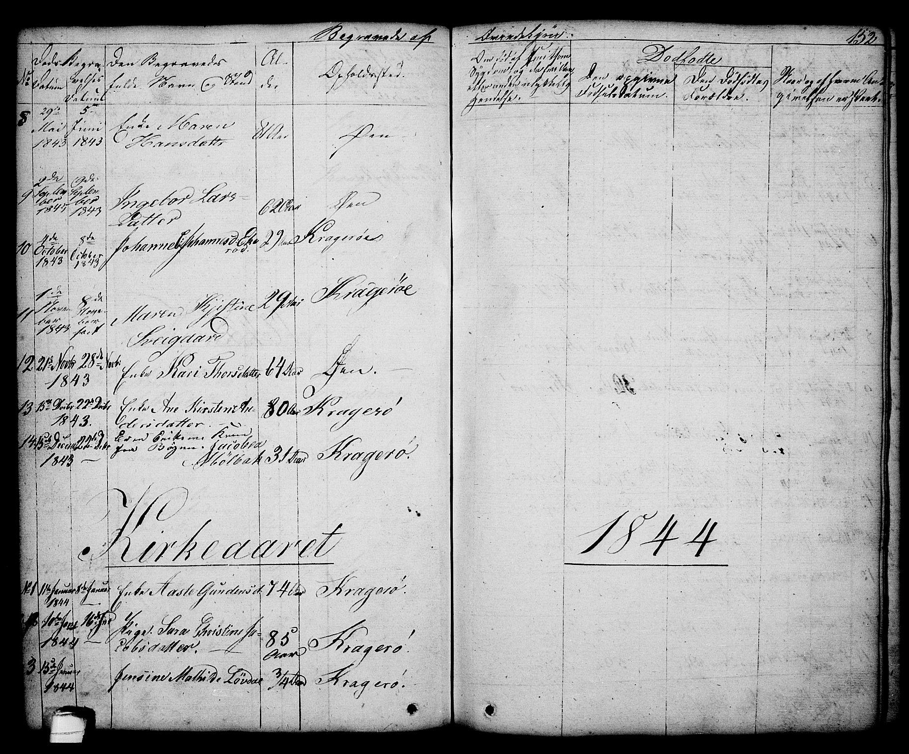 SAKO, Kragerø kirkebøker, G/Ga/L0003: Klokkerbok nr. 3, 1832-1852, s. 152