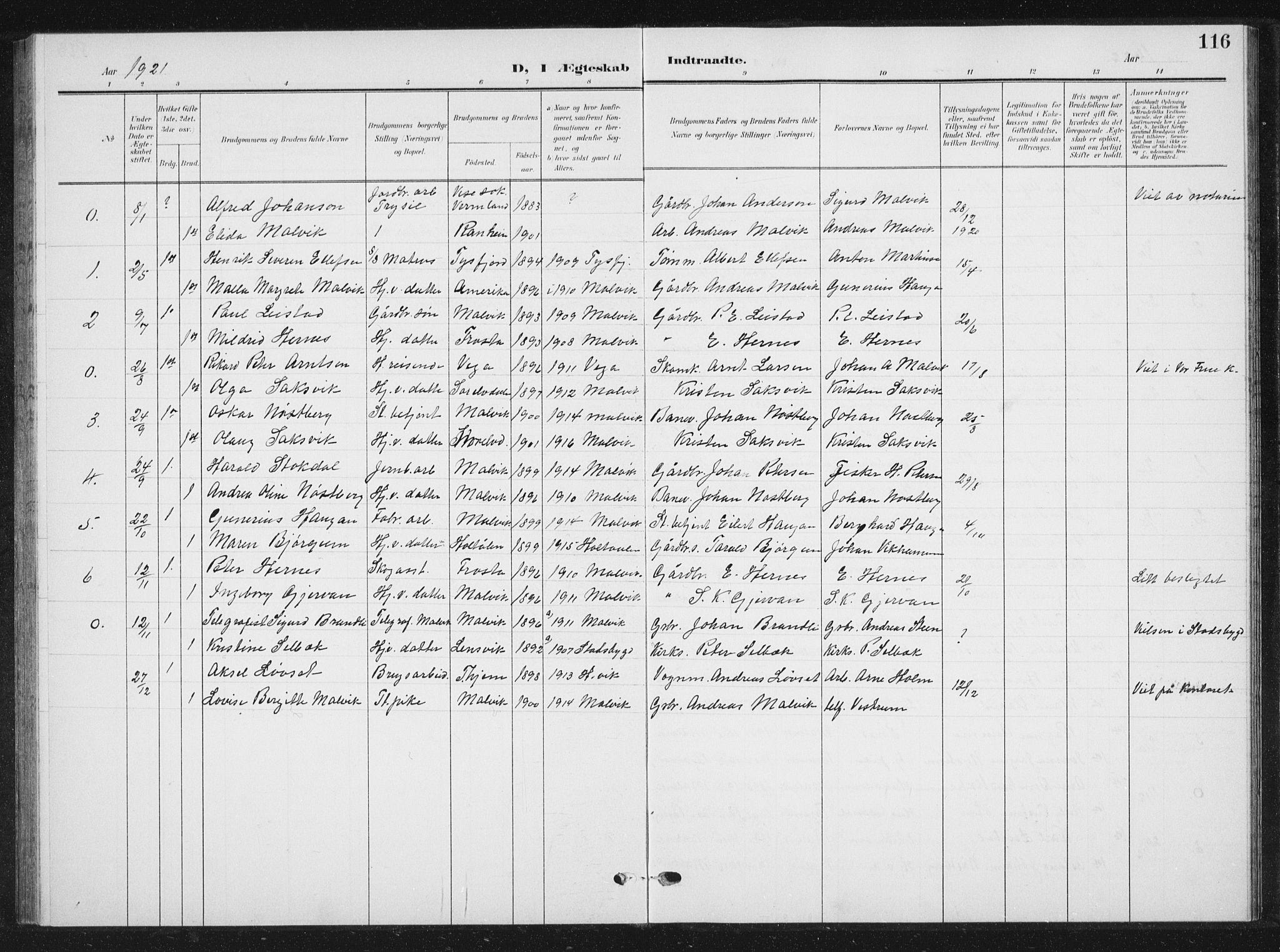 SAT, Ministerialprotokoller, klokkerbøker og fødselsregistre - Sør-Trøndelag, 616/L0424: Klokkerbok nr. 616C07, 1904-1940, s. 116