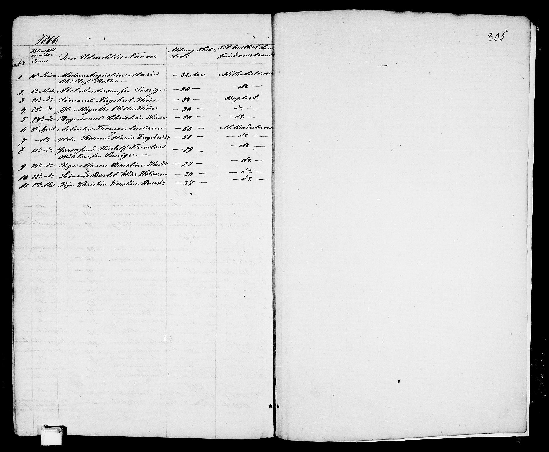 SAKO, Porsgrunn kirkebøker , G/Gb/L0004: Klokkerbok nr. II 4, 1853-1882, s. 805