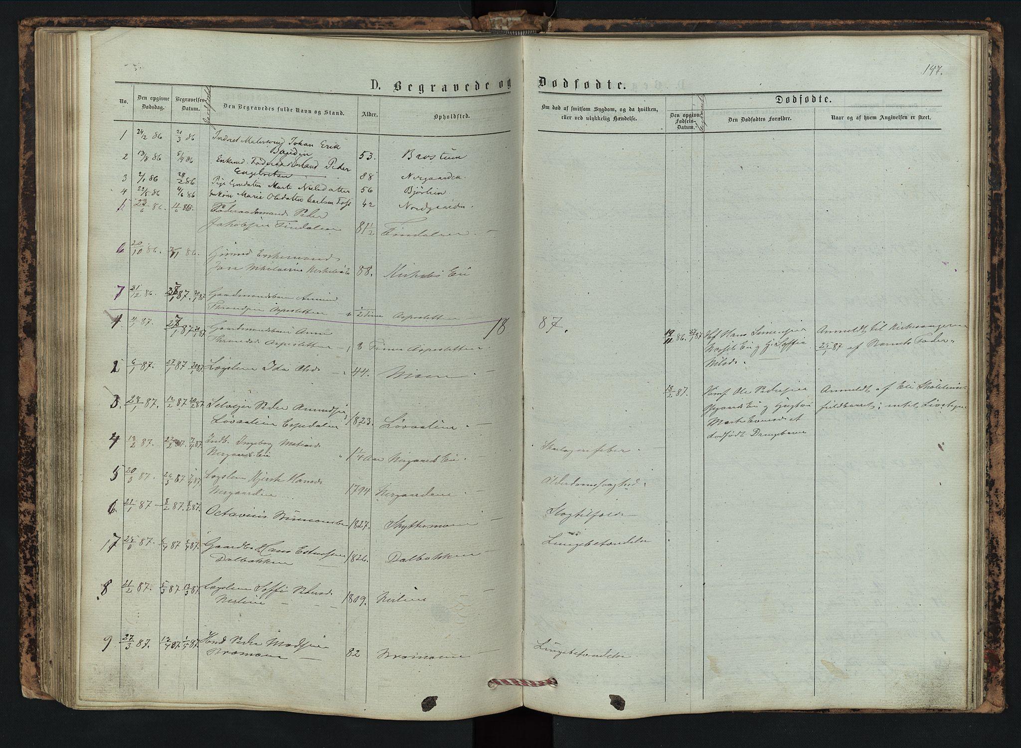 SAH, Vestre Gausdal prestekontor, Klokkerbok nr. 2, 1874-1897, s. 147