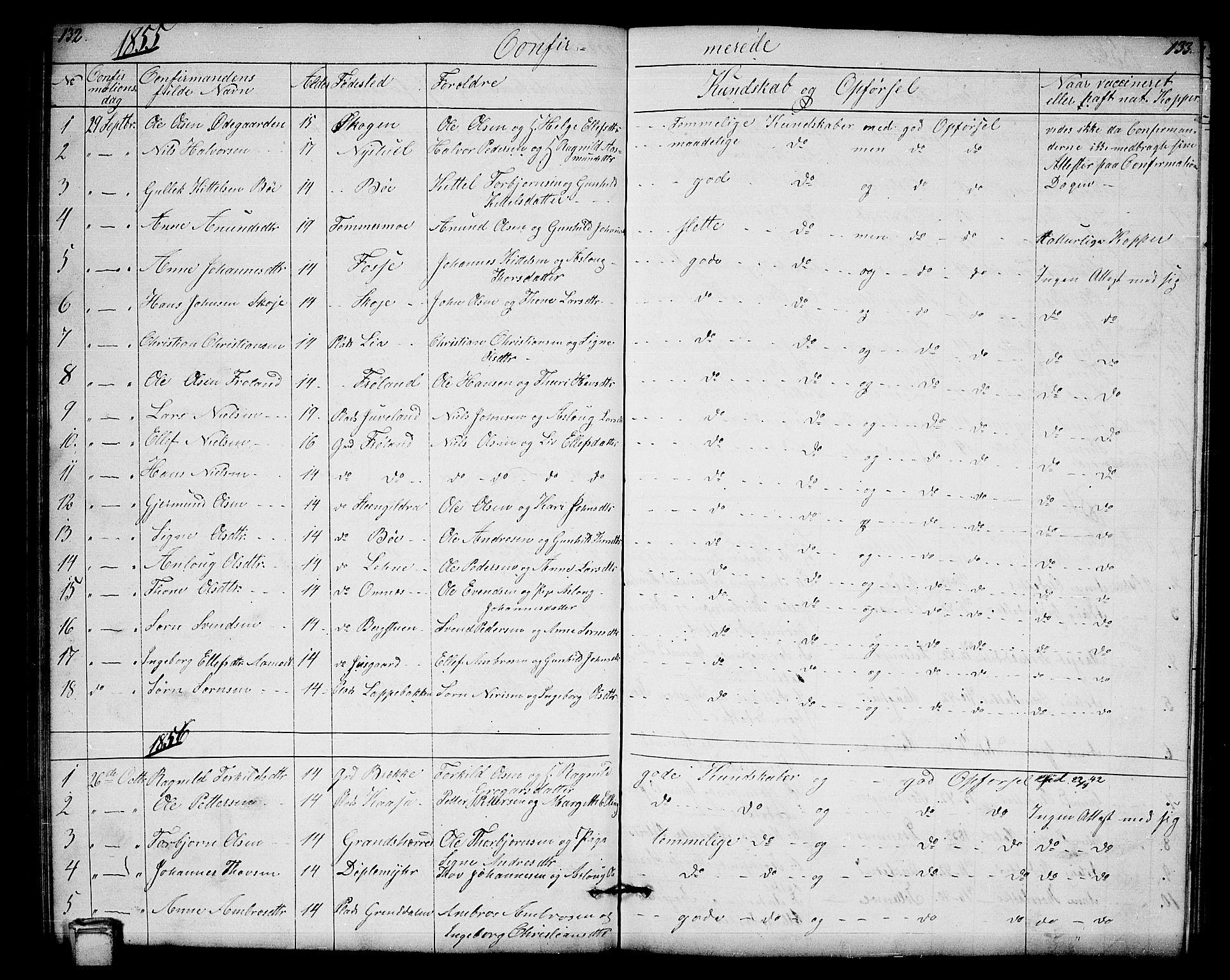 SAKO, Hjartdal kirkebøker, G/Gb/L0002: Klokkerbok nr. II 2, 1854-1884, s. 132-133