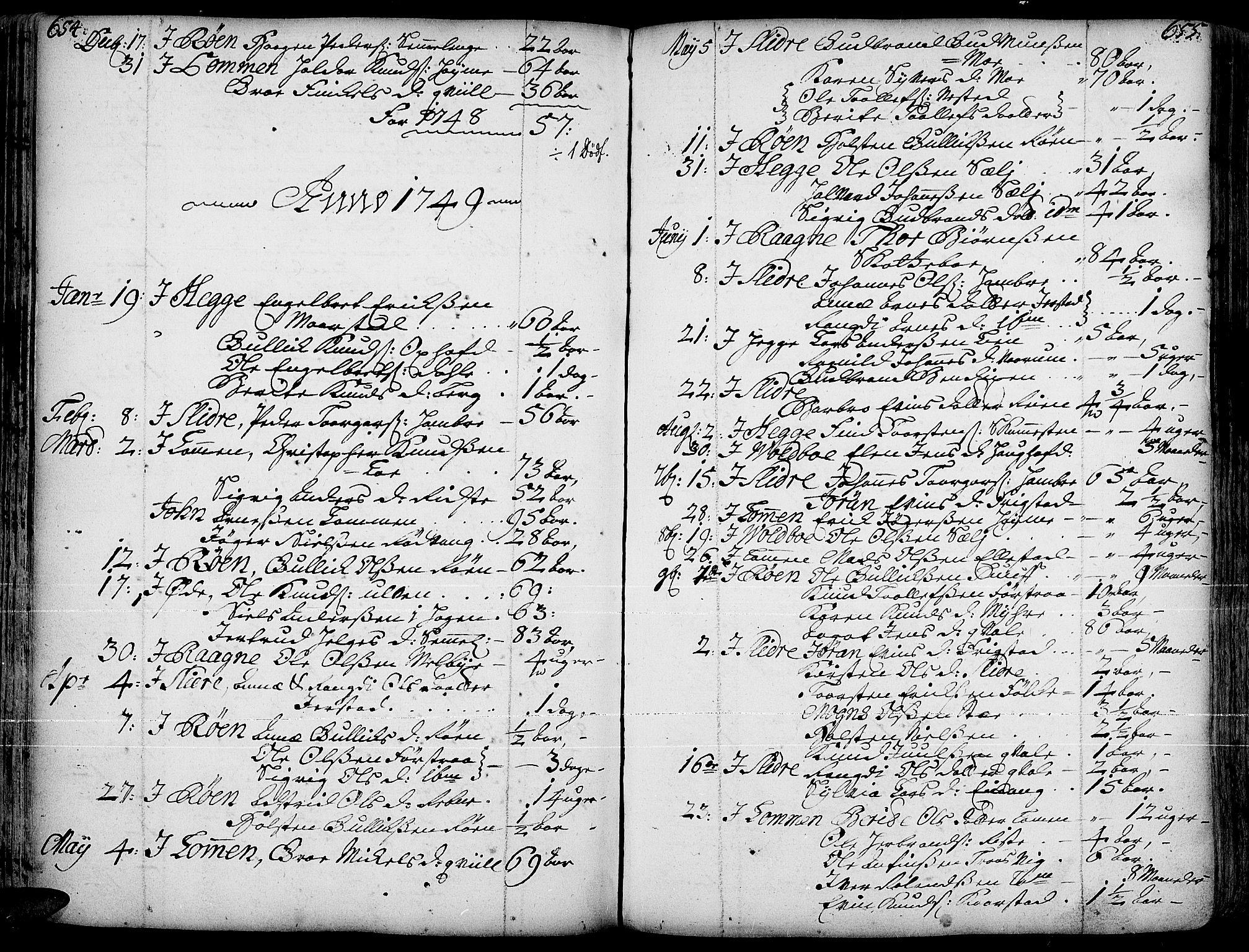 SAH, Slidre prestekontor, Ministerialbok nr. 1, 1724-1814, s. 654-655