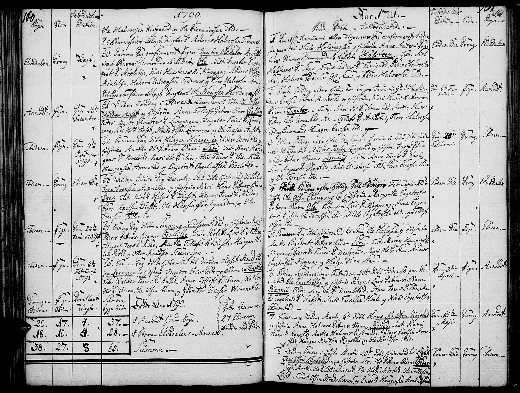 SAH, Åmot prestekontor, Ministerialbok nr. 3, 1780-1810, s. 160-161