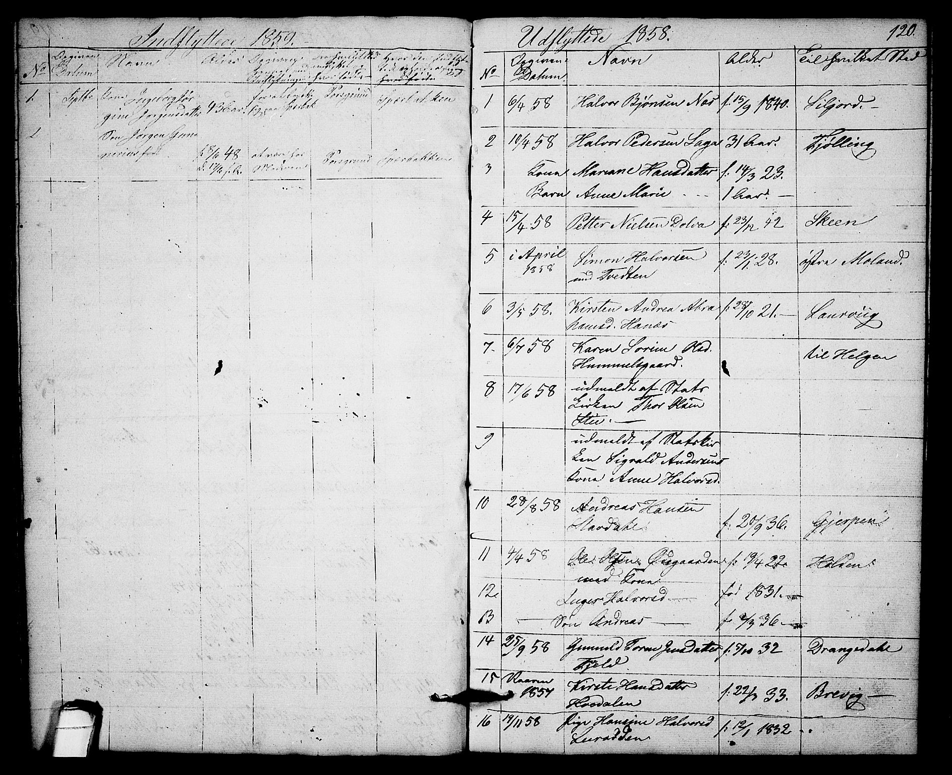 SAKO, Solum kirkebøker, G/Gb/L0001: Klokkerbok nr. II 1, 1848-1859, s. 120