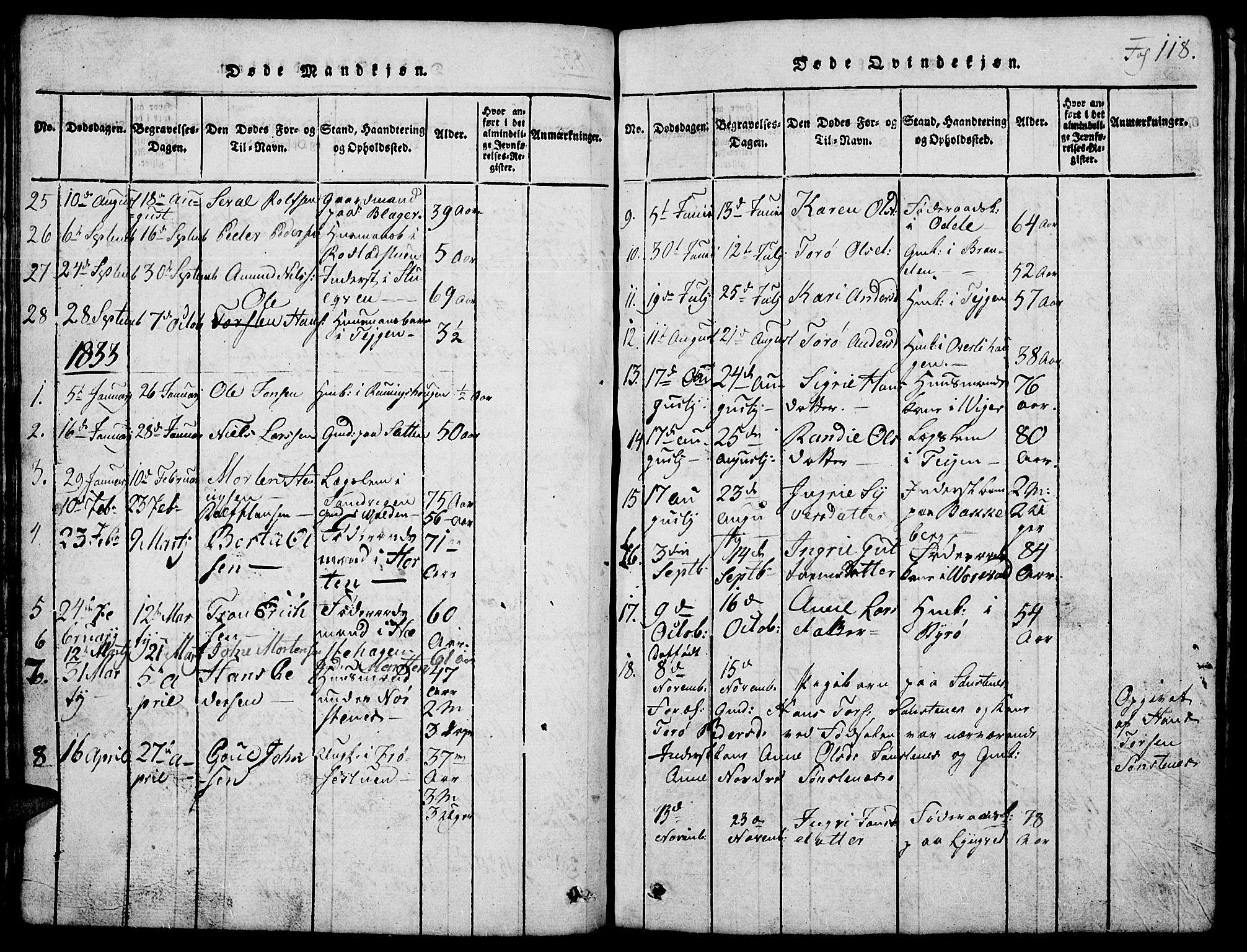 SAH, Lom prestekontor, L/L0001: Klokkerbok nr. 1, 1815-1836, s. 118