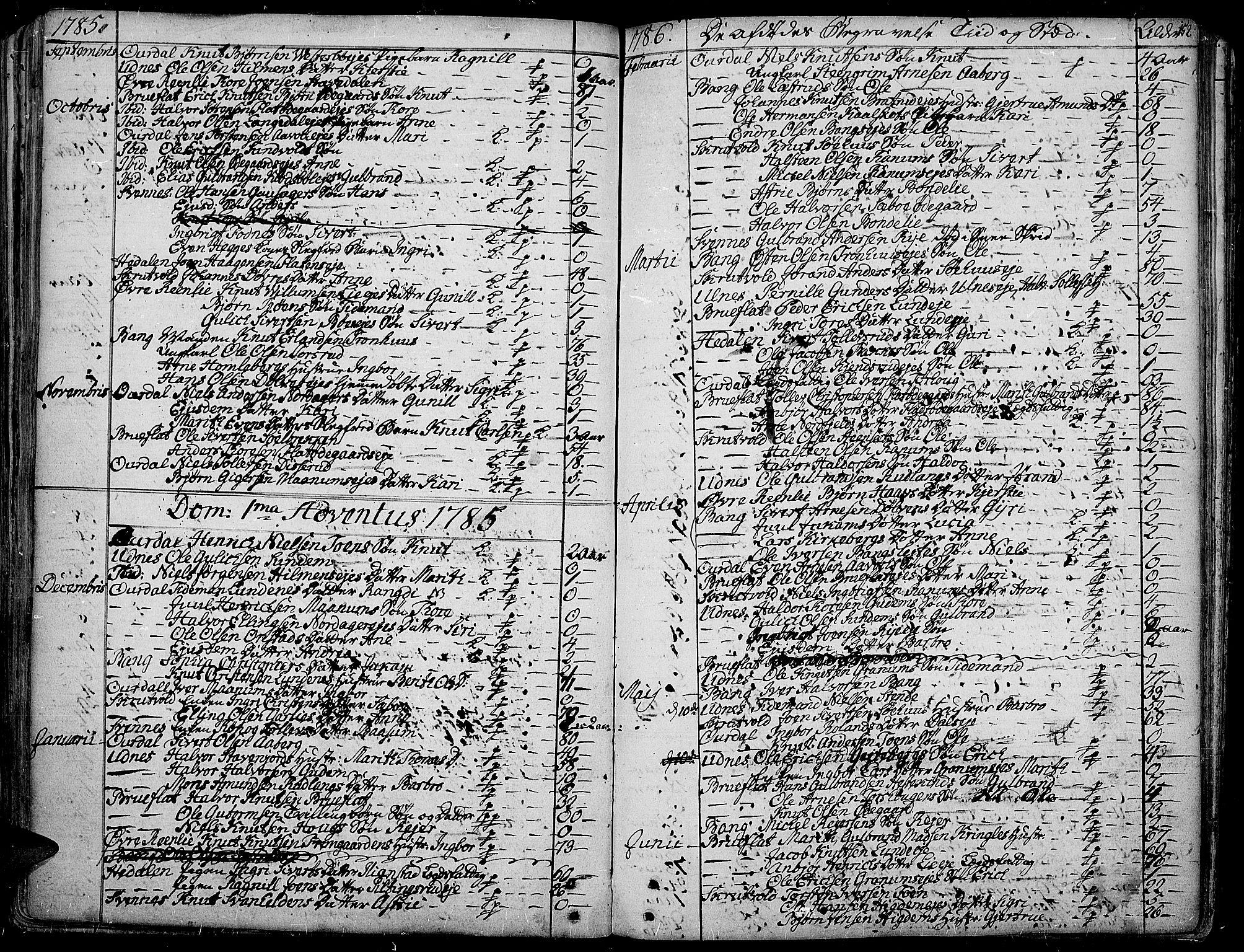 SAH, Aurdal prestekontor, Ministerialbok nr. 6, 1781-1804, s. 152