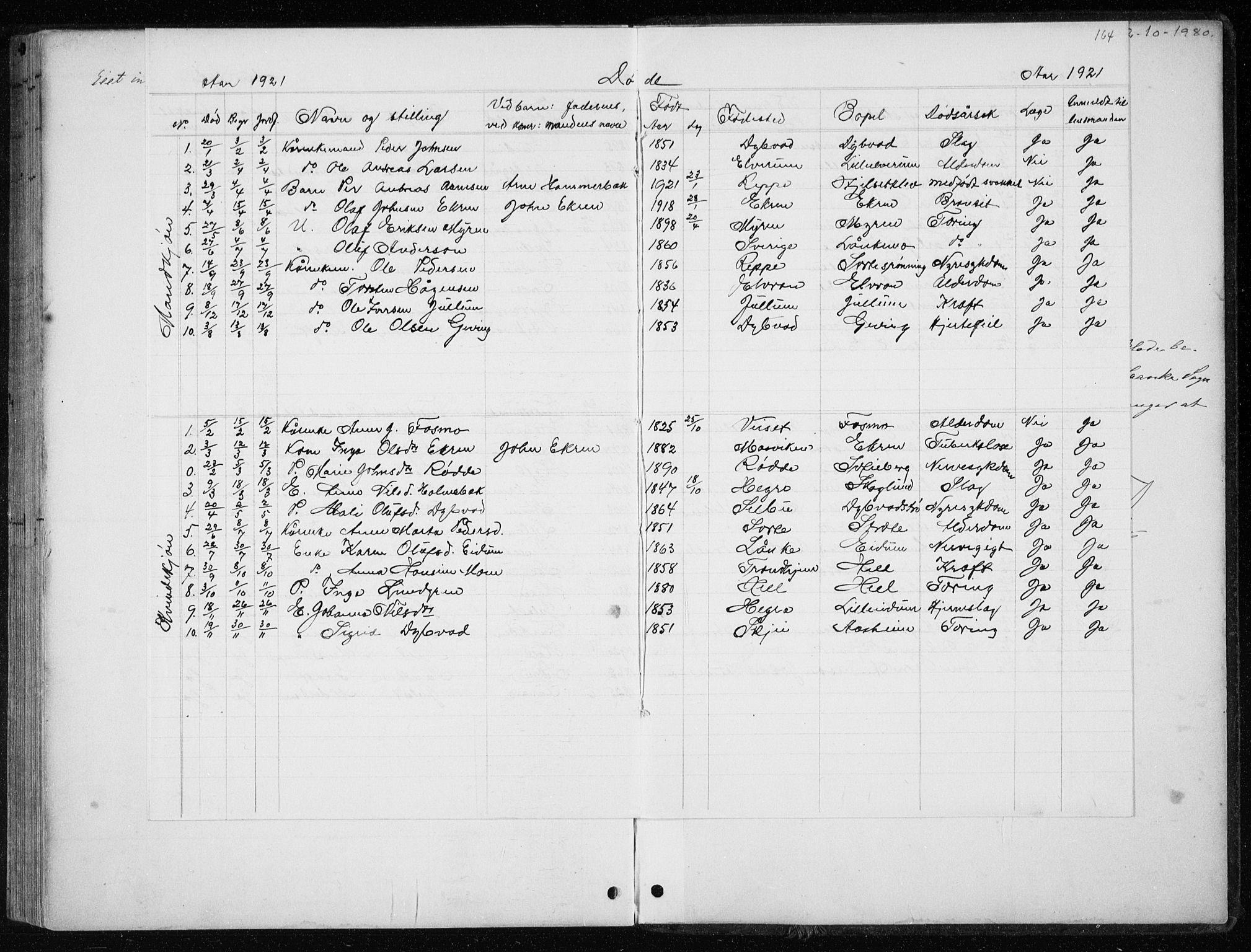 SAT, Ministerialprotokoller, klokkerbøker og fødselsregistre - Nord-Trøndelag, 710/L0096: Klokkerbok nr. 710C01, 1892-1925, s. 164