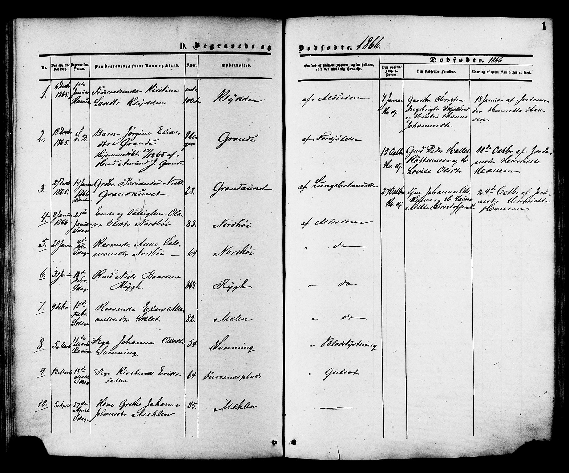 SAT, Ministerialprotokoller, klokkerbøker og fødselsregistre - Nord-Trøndelag, 764/L0553: Ministerialbok nr. 764A08, 1858-1880, s. 1