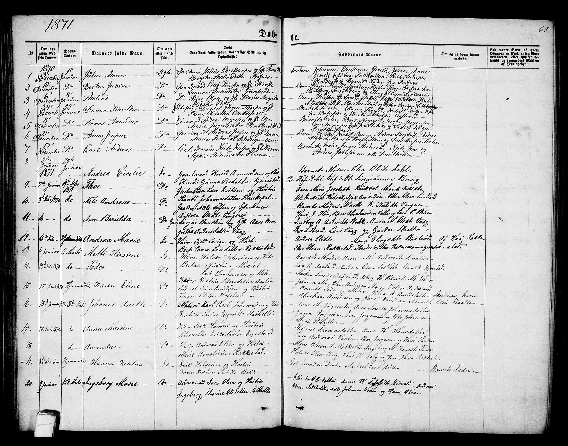 SAKO, Bamble kirkebøker, G/Ga/L0006: Klokkerbok nr. I 6, 1860-1876, s. 63