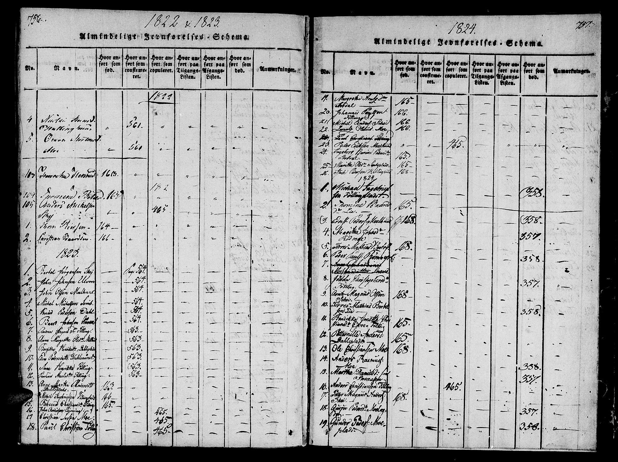 SAT, Ministerialprotokoller, klokkerbøker og fødselsregistre - Nord-Trøndelag, 746/L0441: Ministerialbok nr. 746A03 /4, 1816-1827, s. 756-757