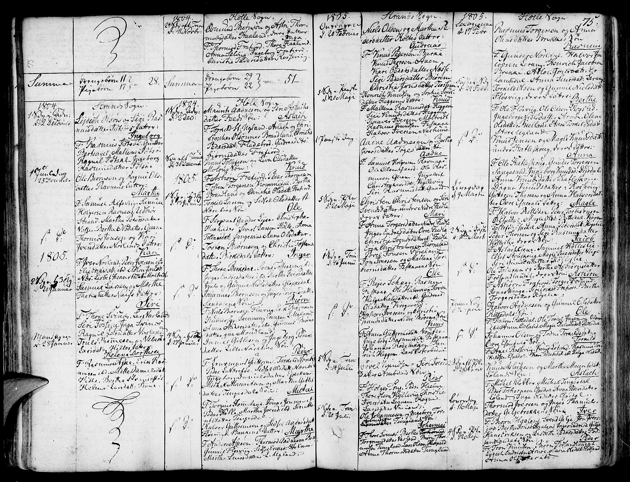 SAST, Strand sokneprestkontor, H/Ha/Haa/L0003: Ministerialbok nr. A 3, 1769-1816, s. 75