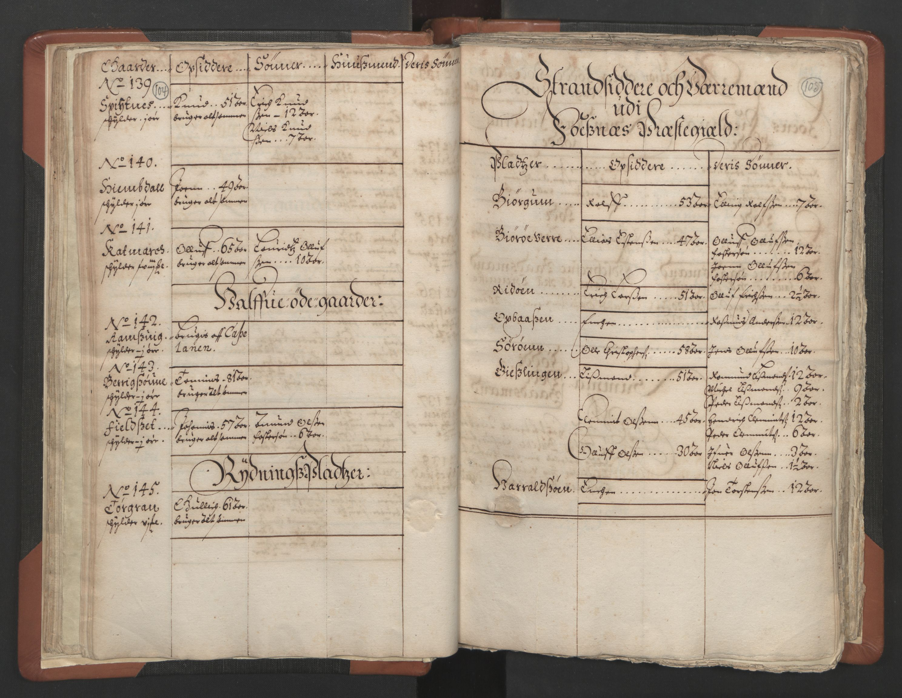 RA, Sogneprestenes manntall 1664-1666, nr. 34: Namdal prosti, 1664-1666, s. 104-105