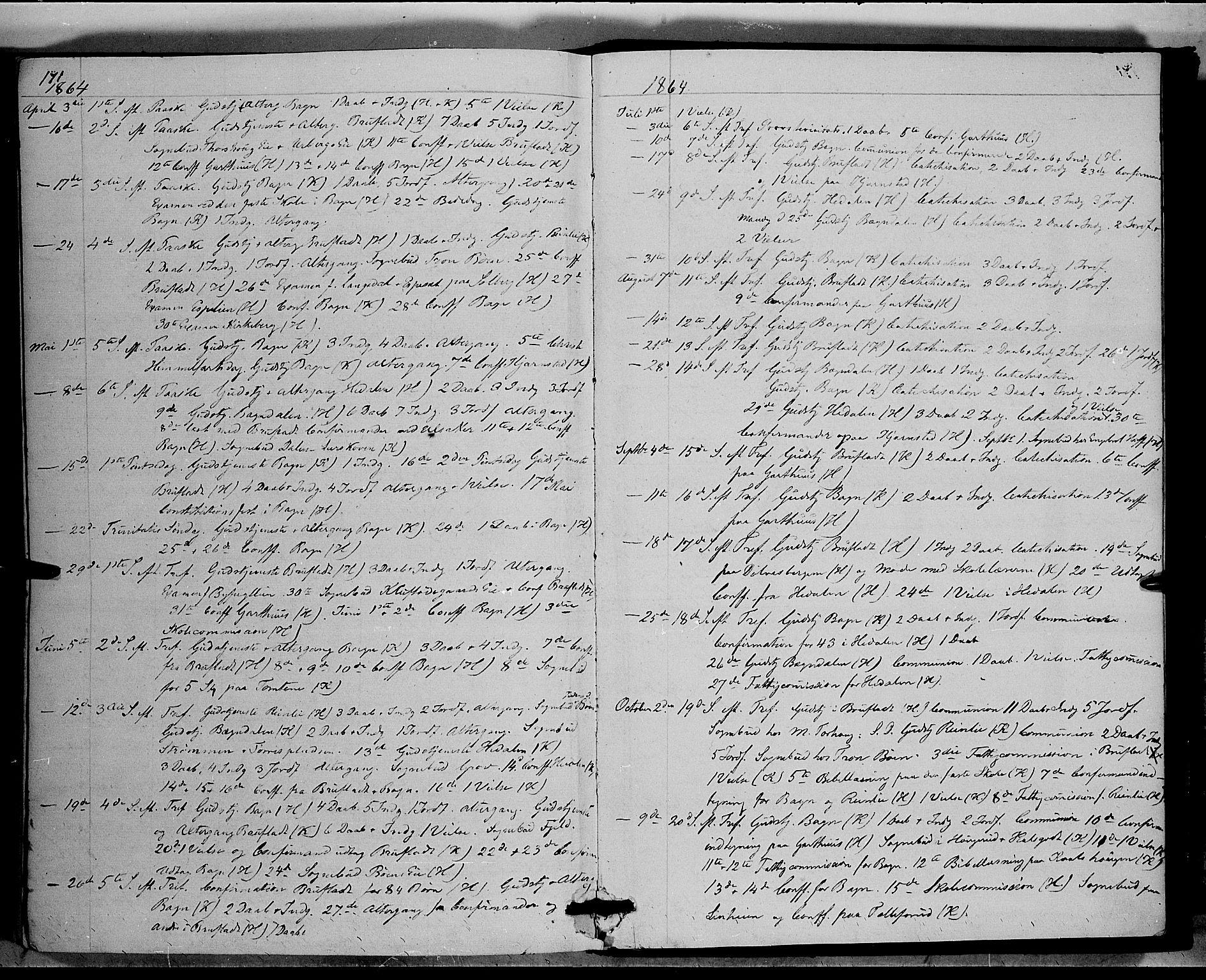 SAH, Sør-Aurdal prestekontor, Ministerialbok nr. 6, 1849-1876, s. 171