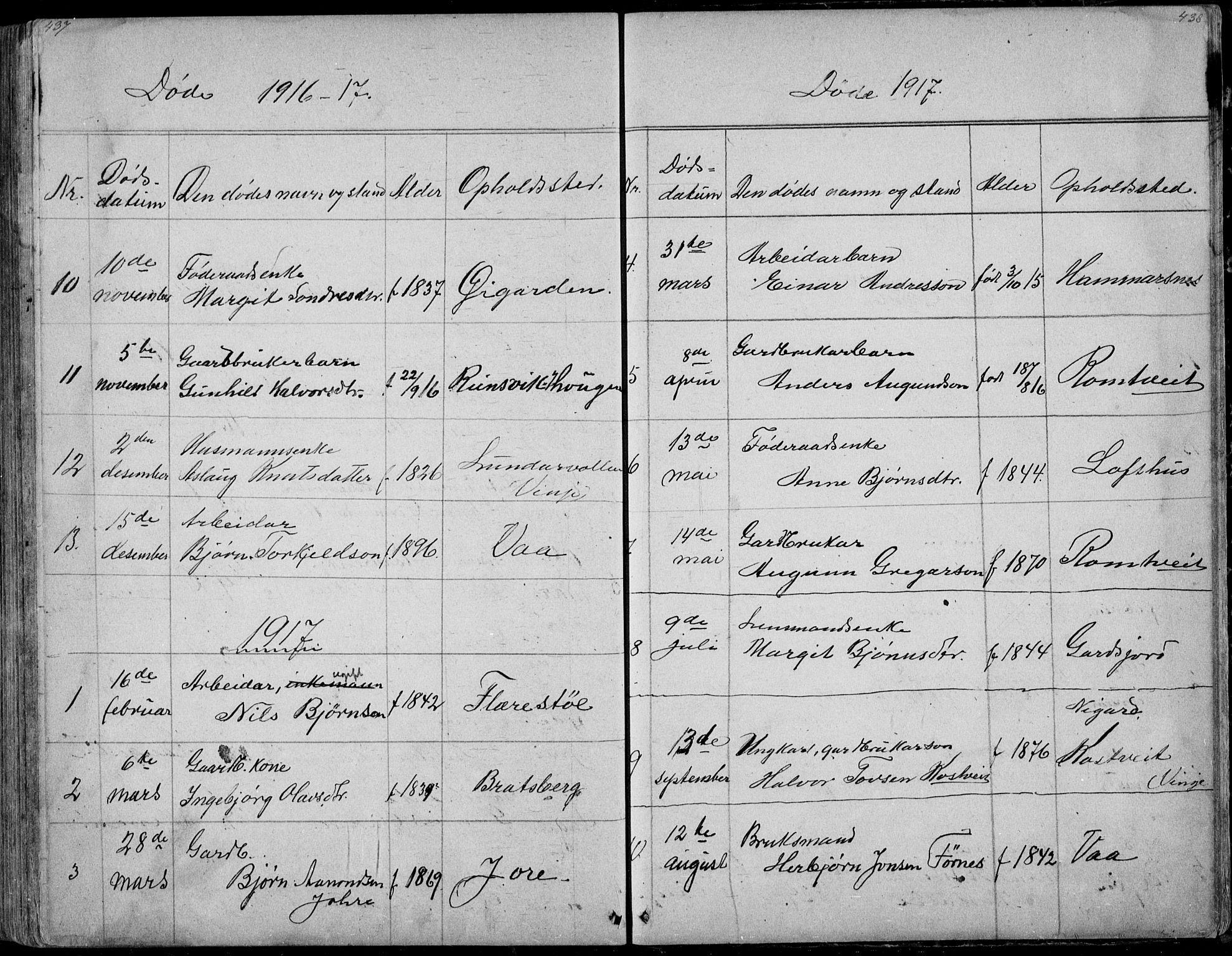 SAKO, Rauland kirkebøker, G/Ga/L0002: Klokkerbok nr. I 2, 1849-1935, s. 437-438
