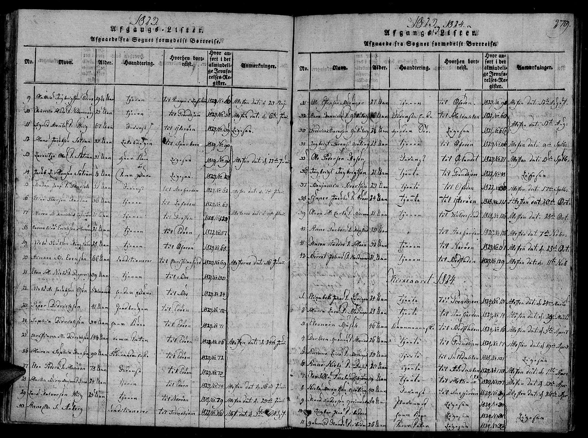SAT, Ministerialprotokoller, klokkerbøker og fødselsregistre - Sør-Trøndelag, 657/L0702: Ministerialbok nr. 657A03, 1818-1831, s. 279
