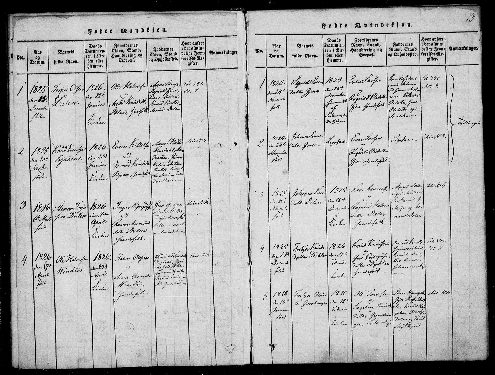 SAKO, Lårdal kirkebøker, F/Fb/L0001: Ministerialbok nr. II 1, 1815-1860, s. 13