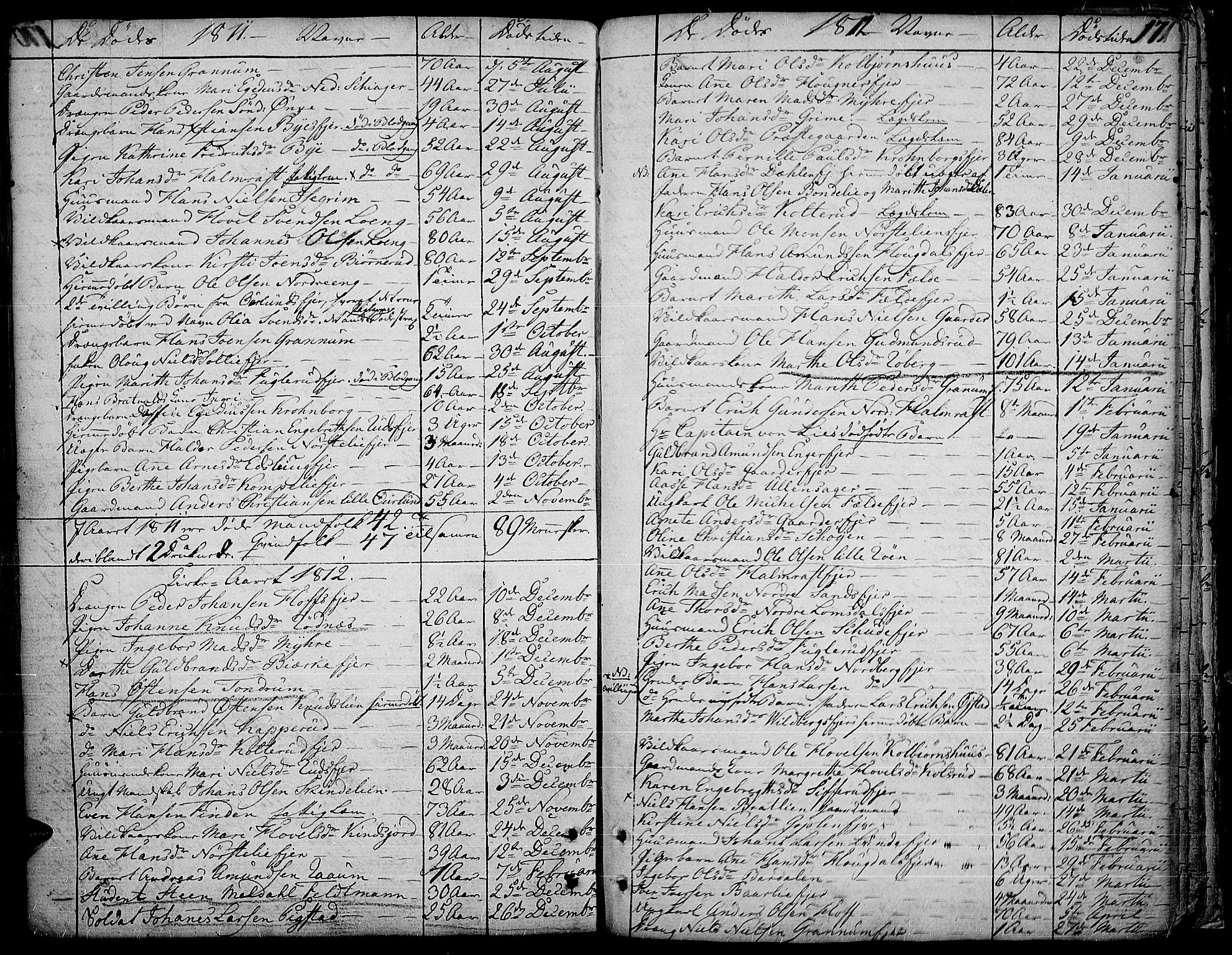 SAH, Land prestekontor, Ministerialbok nr. 6, 1784-1813, s. 171