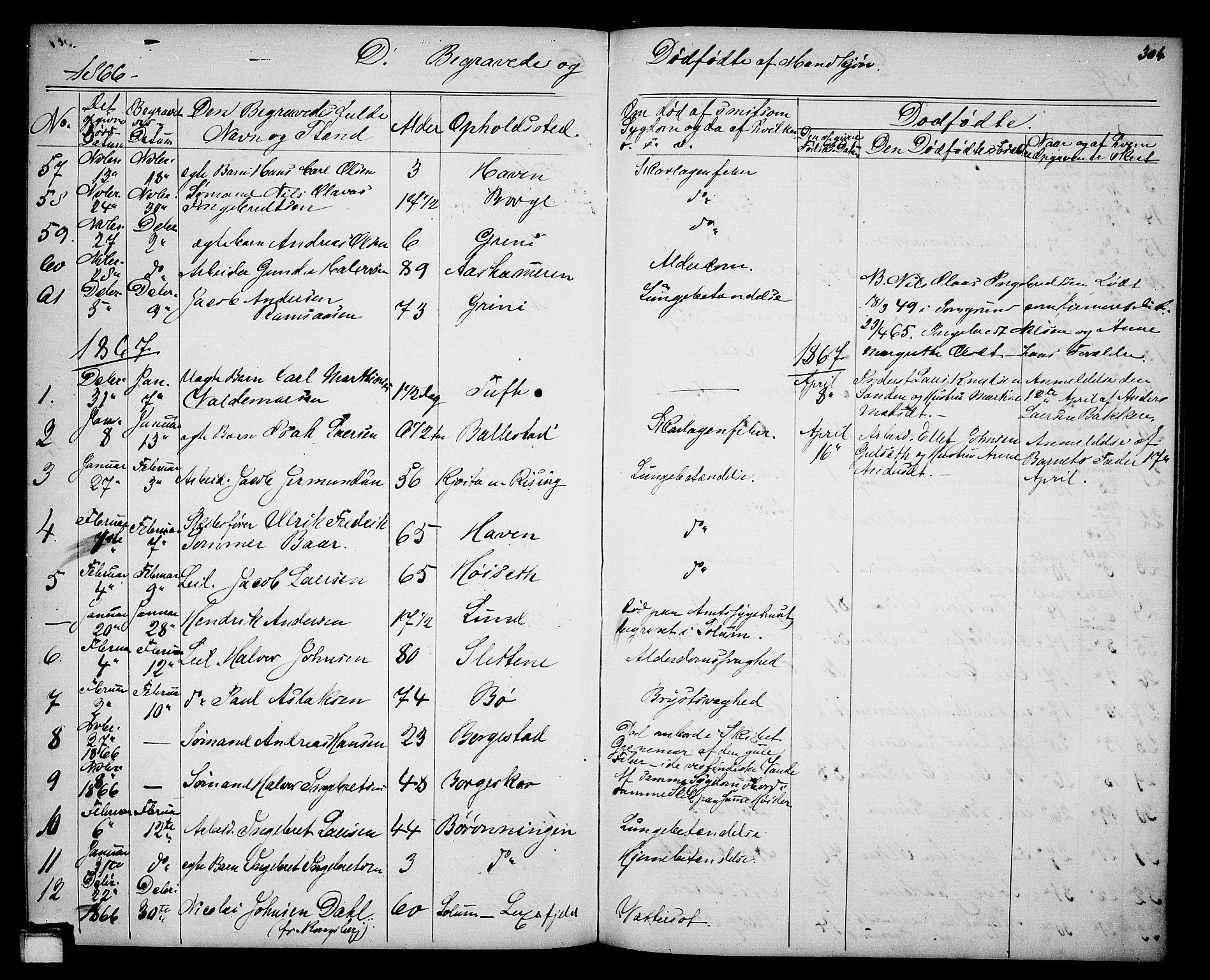 SAKO, Gjerpen kirkebøker, G/Ga/L0001: Klokkerbok nr. I 1, 1864-1882, s. 304