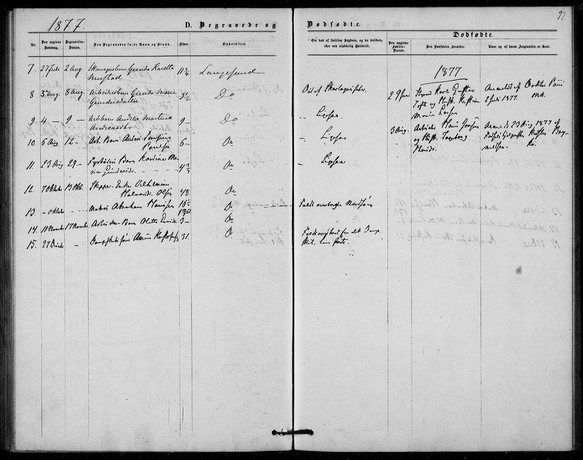 SAKO, Langesund kirkebøker, F/Fa/L0001: Ministerialbok nr. 1, 1870-1877, s. 97