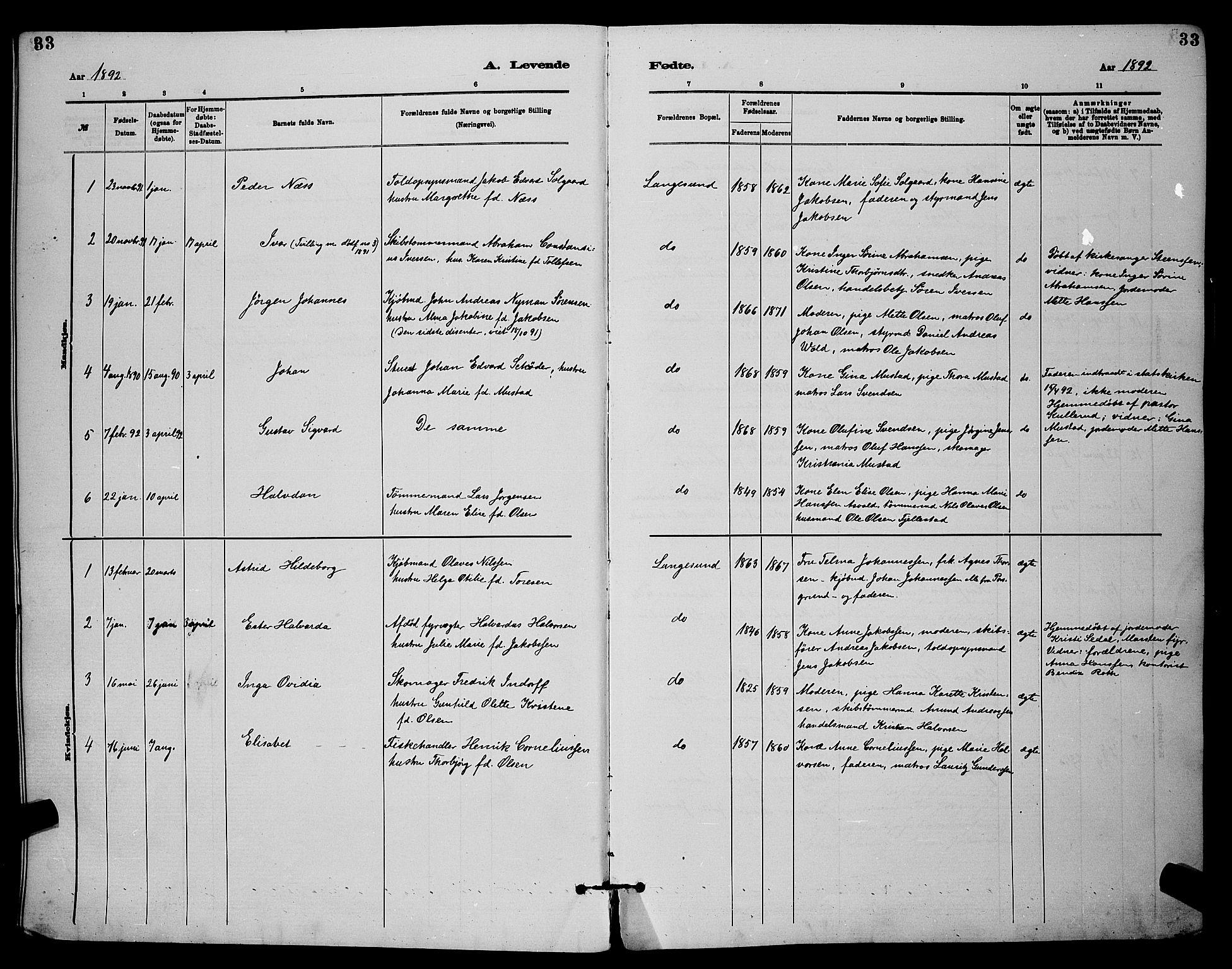 SAKO, Langesund kirkebøker, G/Ga/L0005: Klokkerbok nr. 5, 1884-1898, s. 33