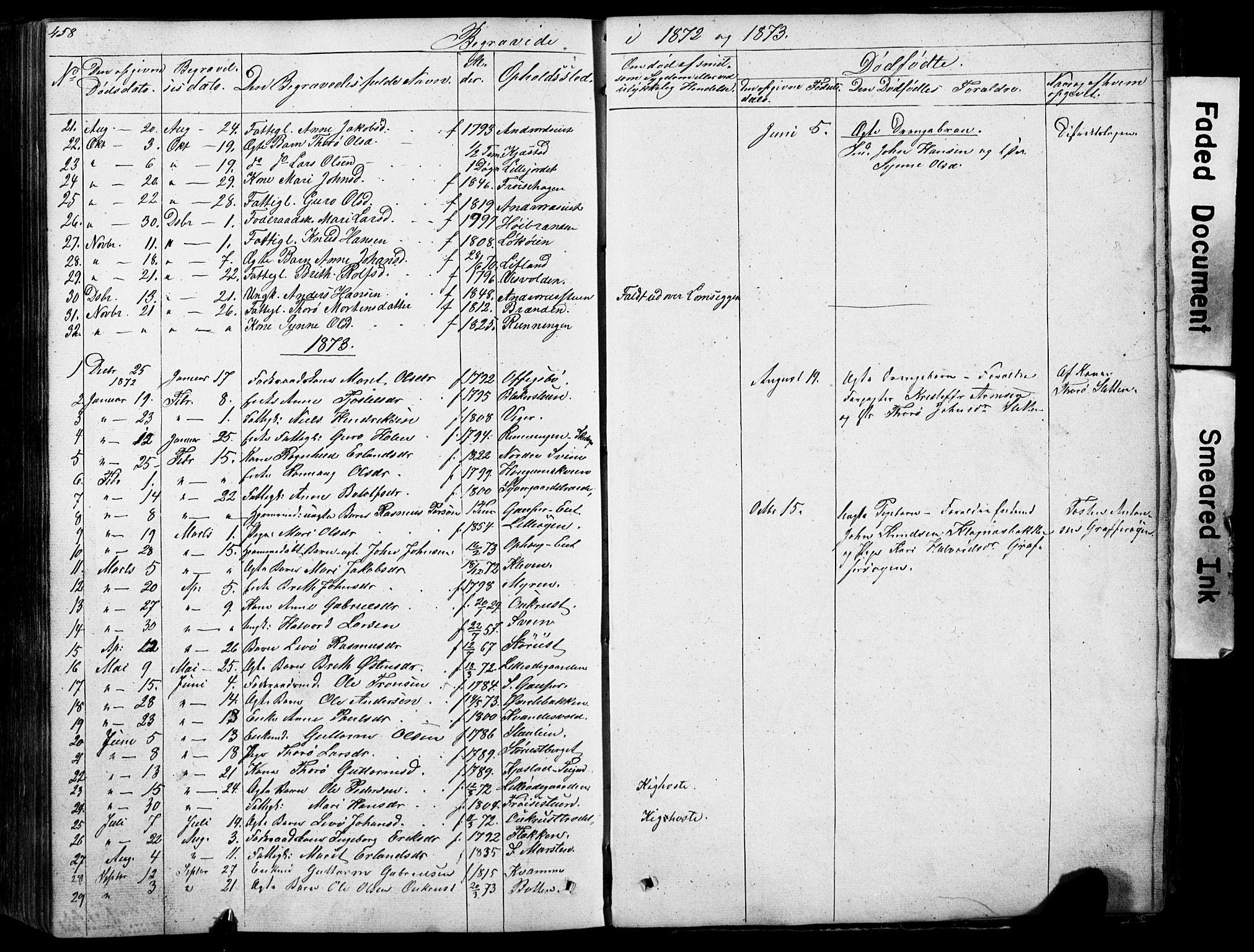 SAH, Lom prestekontor, L/L0012: Klokkerbok nr. 12, 1845-1873, s. 458-459