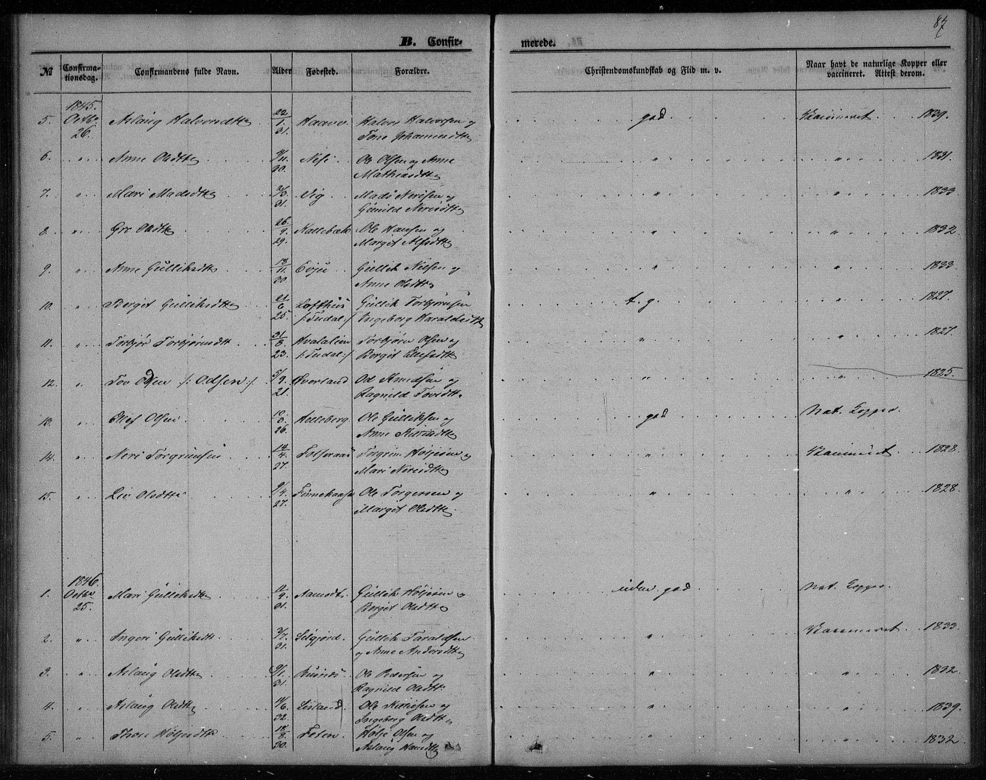 SAKO, Gransherad kirkebøker, F/Fa/L0002: Ministerialbok nr. I 2, 1844-1859, s. 87