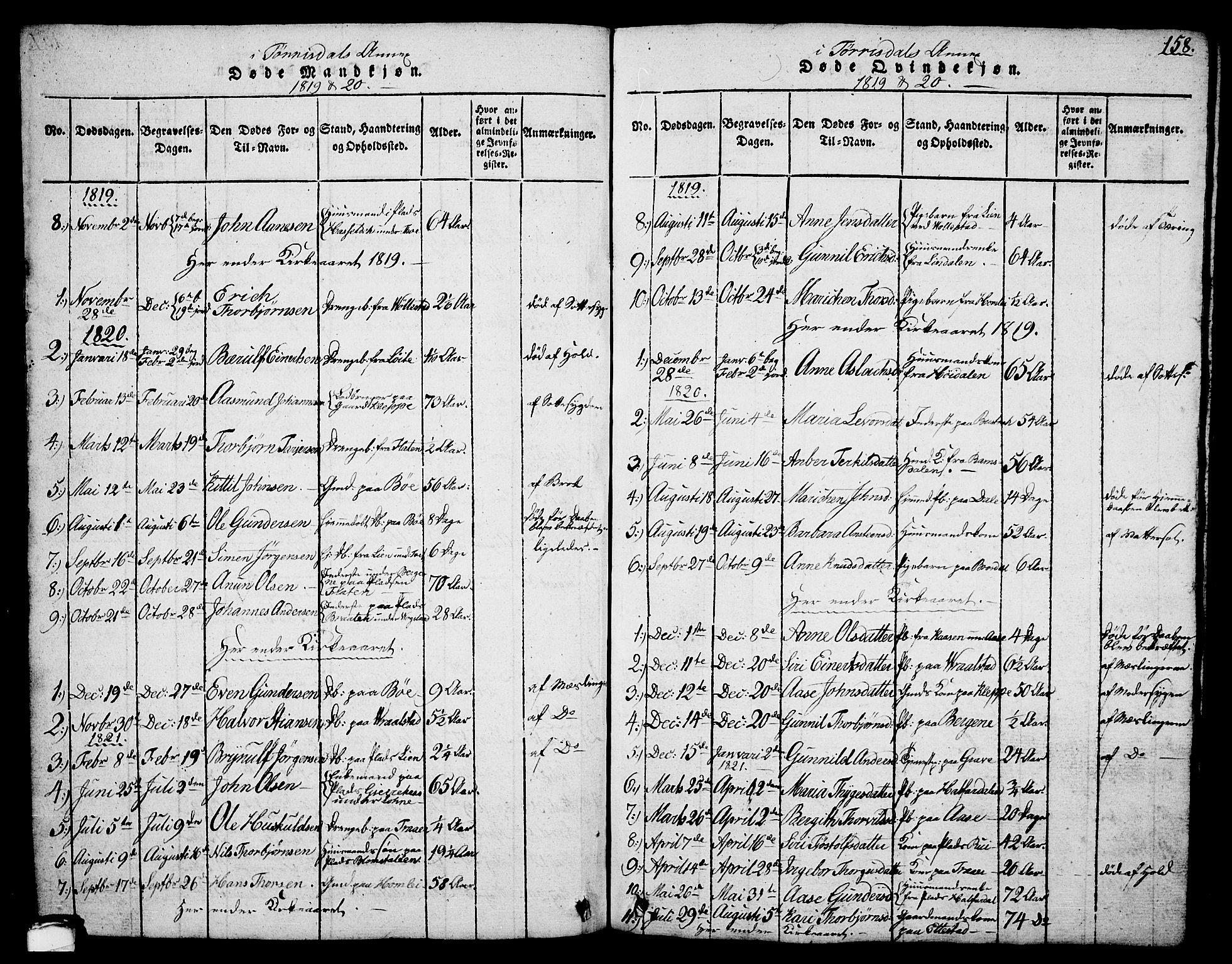 SAKO, Drangedal kirkebøker, G/Ga/L0001: Klokkerbok nr. I 1 /2, 1814-1856, s. 158