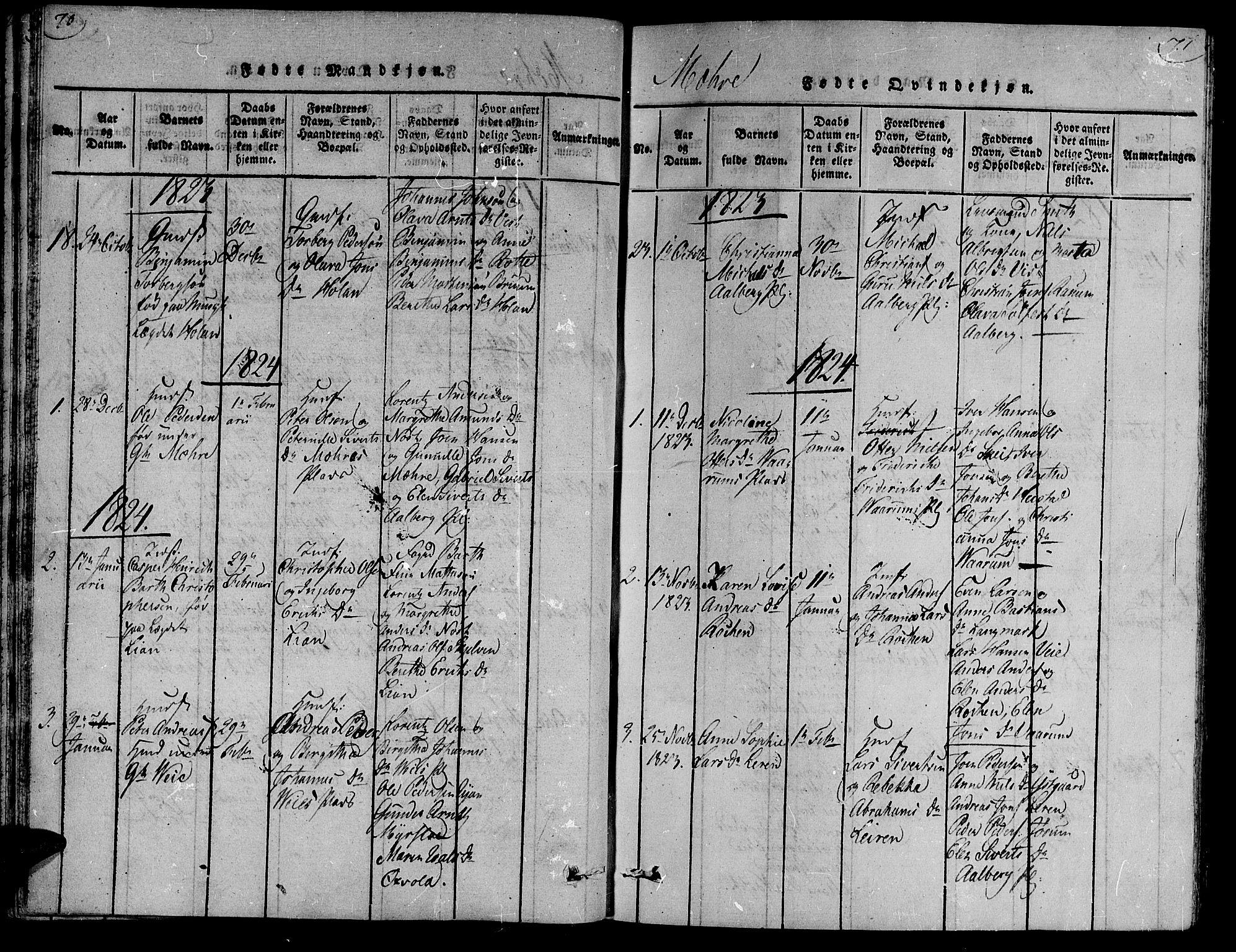 SAT, Ministerialprotokoller, klokkerbøker og fødselsregistre - Nord-Trøndelag, 735/L0333: Ministerialbok nr. 735A04 /1, 1816-1824, s. 70-71