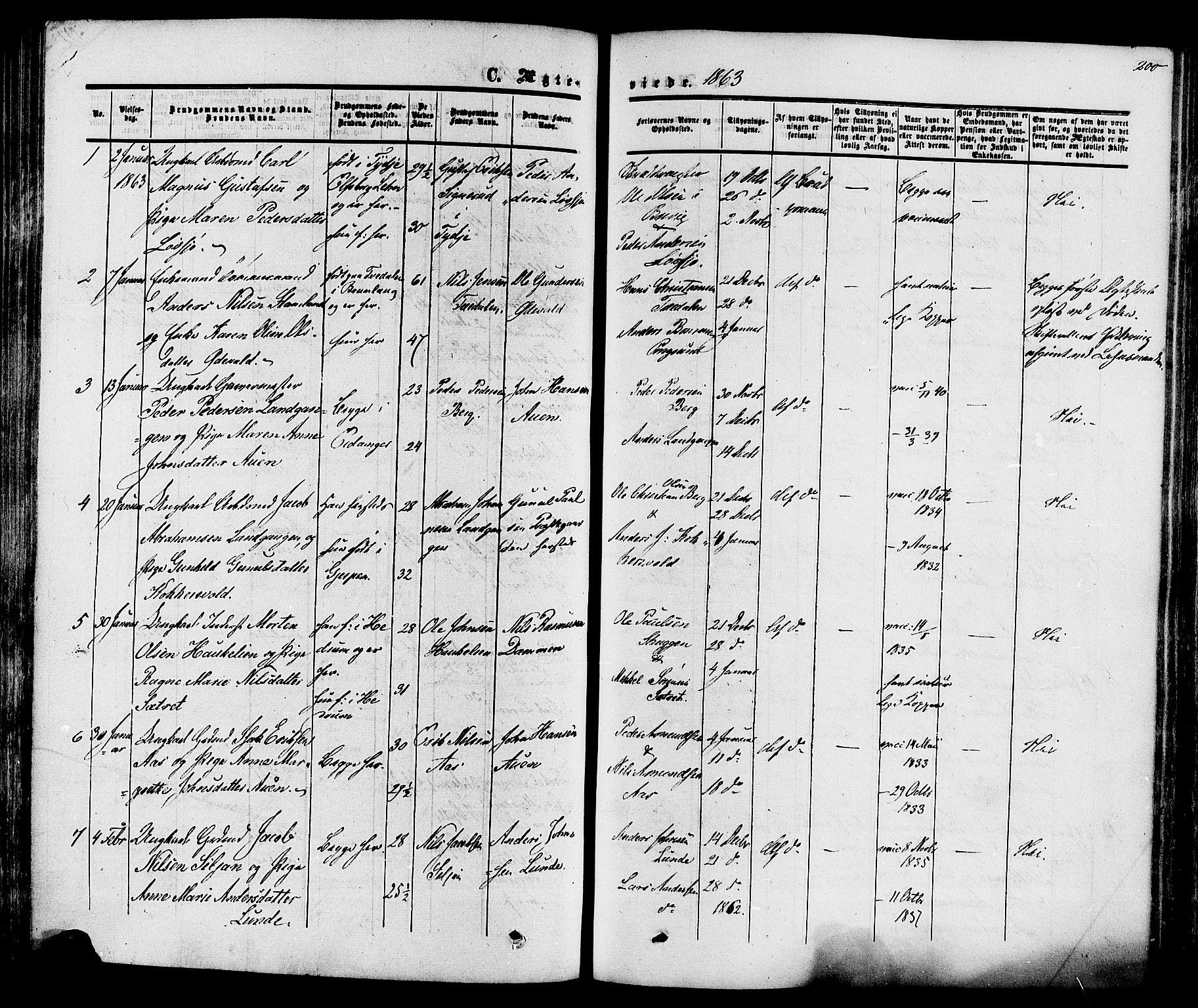 SAKO, Eidanger kirkebøker, F/Fa/L0010: Ministerialbok nr. 10, 1859-1874, s. 200