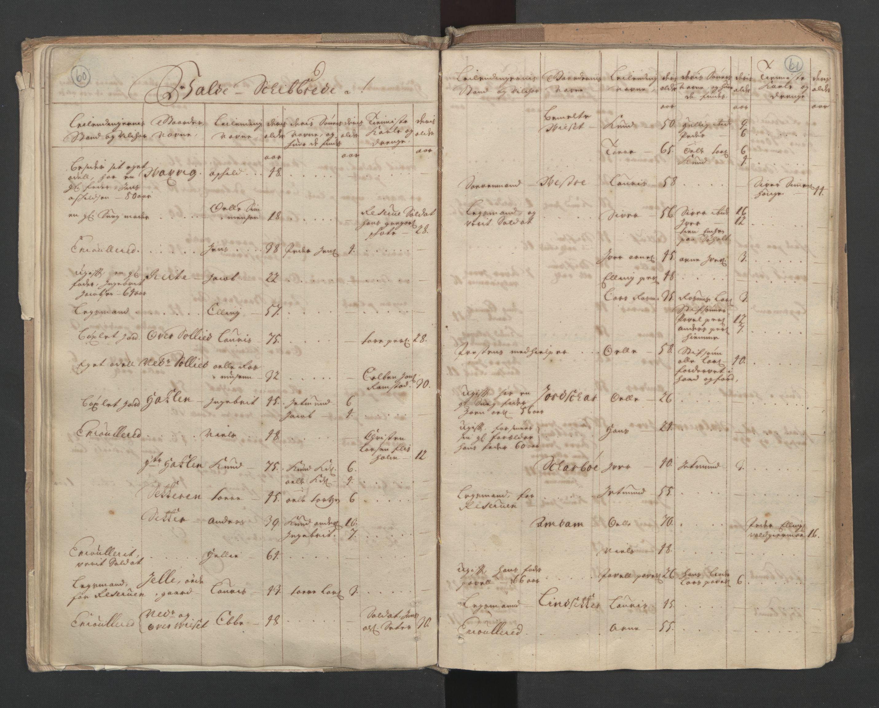 RA, Manntallet 1701, nr. 10: Sunnmøre fogderi, 1701, s. 60-61