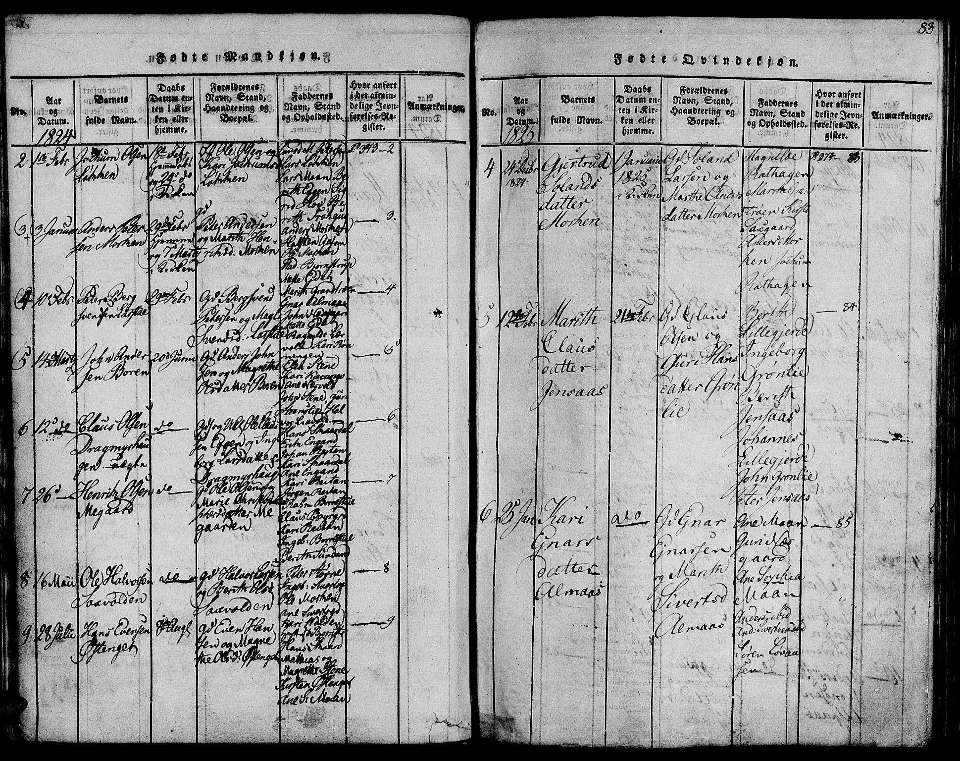SAT, Ministerialprotokoller, klokkerbøker og fødselsregistre - Sør-Trøndelag, 685/L0956: Ministerialbok nr. 685A03 /3, 1817-1829, s. 83