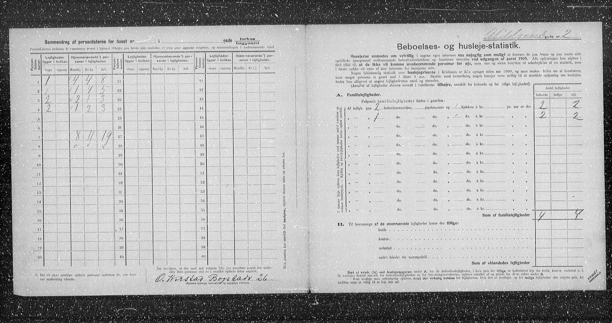 OBA, Kommunal folketelling 1905 for Kristiania kjøpstad, 1905, s. 2