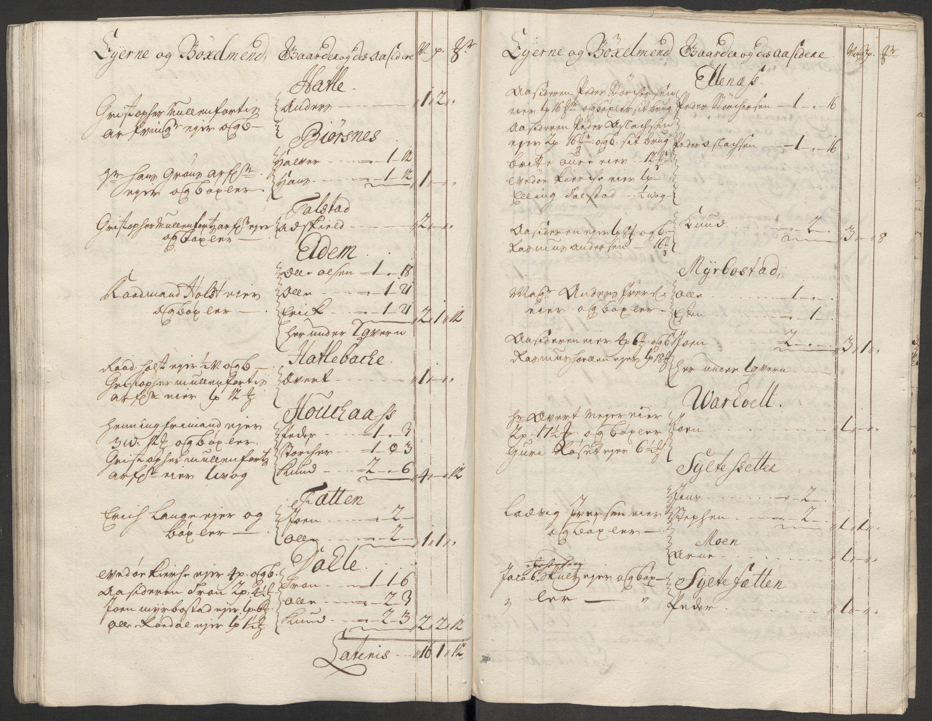 RA, Rentekammeret inntil 1814, Reviderte regnskaper, Fogderegnskap, R55/L3665: Fogderegnskap Romsdal, 1718, s. 67