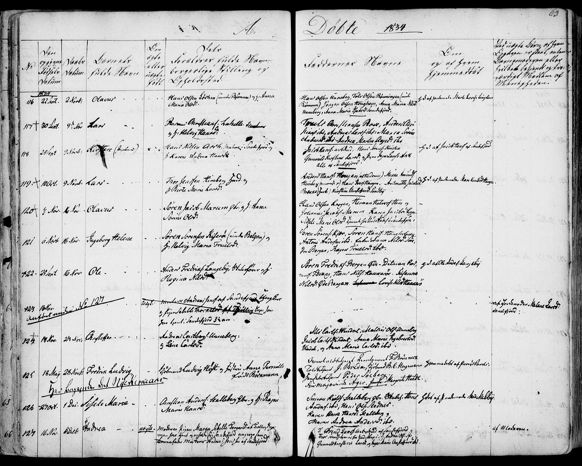 SAKO, Sandar kirkebøker, F/Fa/L0005: Ministerialbok nr. 5, 1832-1847, s. 62-63