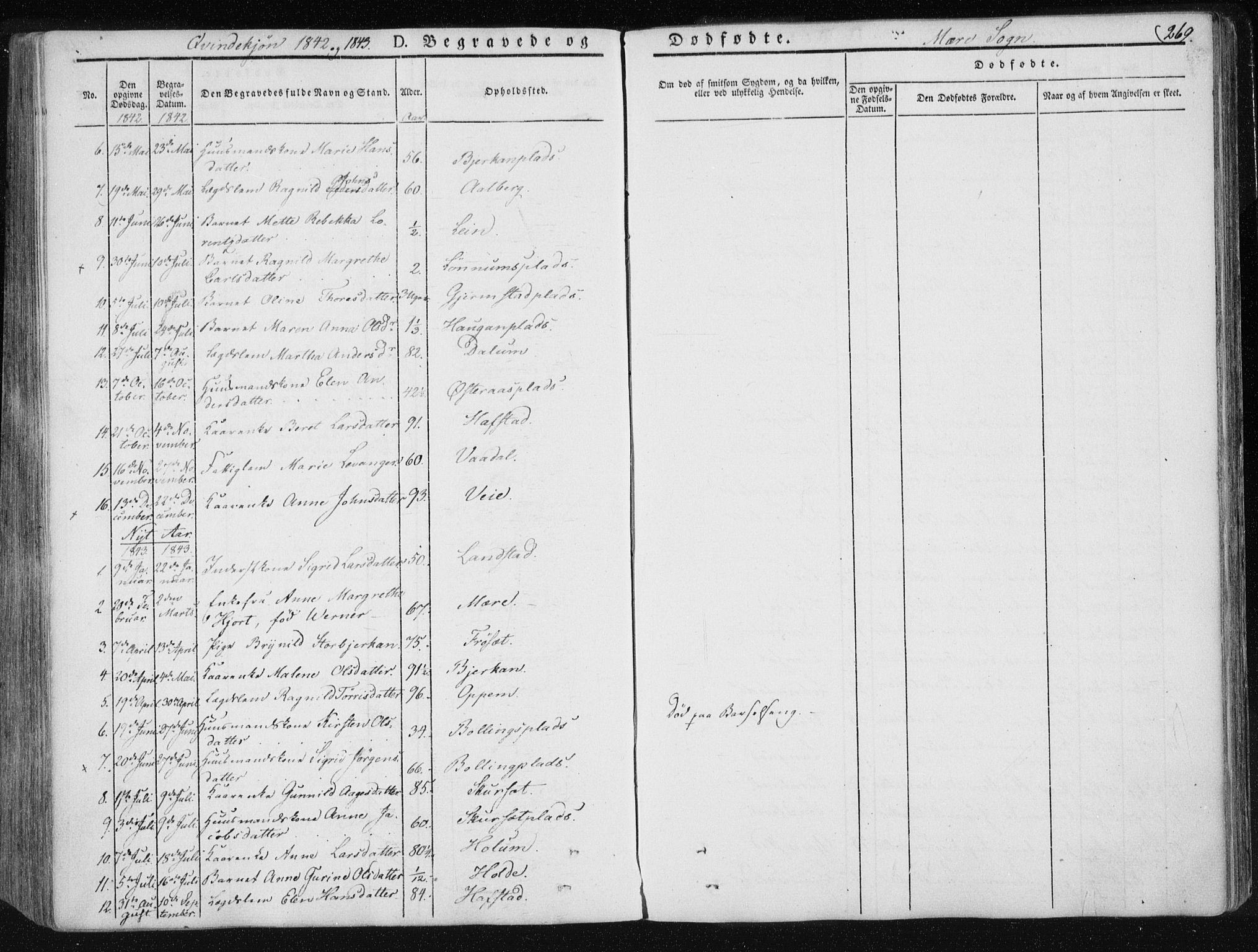 SAT, Ministerialprotokoller, klokkerbøker og fødselsregistre - Nord-Trøndelag, 735/L0339: Ministerialbok nr. 735A06 /1, 1836-1848, s. 269